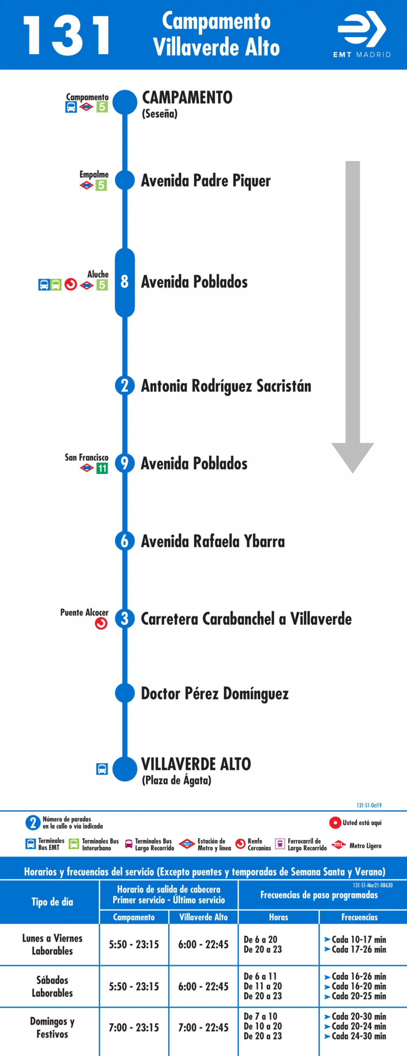 Tabla de horarios y frecuencias de paso en sentido ida Línea 131: Campamento - Villaverde Alto