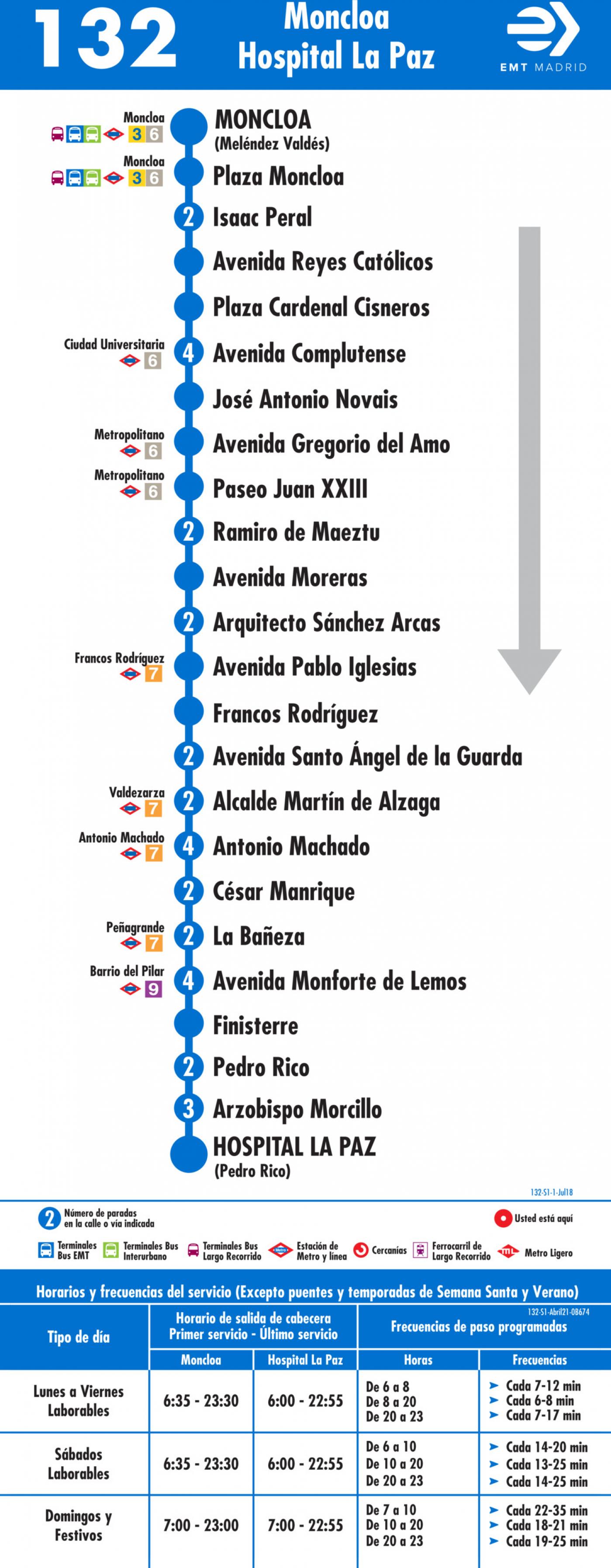 Tabla de horarios y frecuencias de paso en sentido ida Línea 132: Moncloa - Hospital la Paz