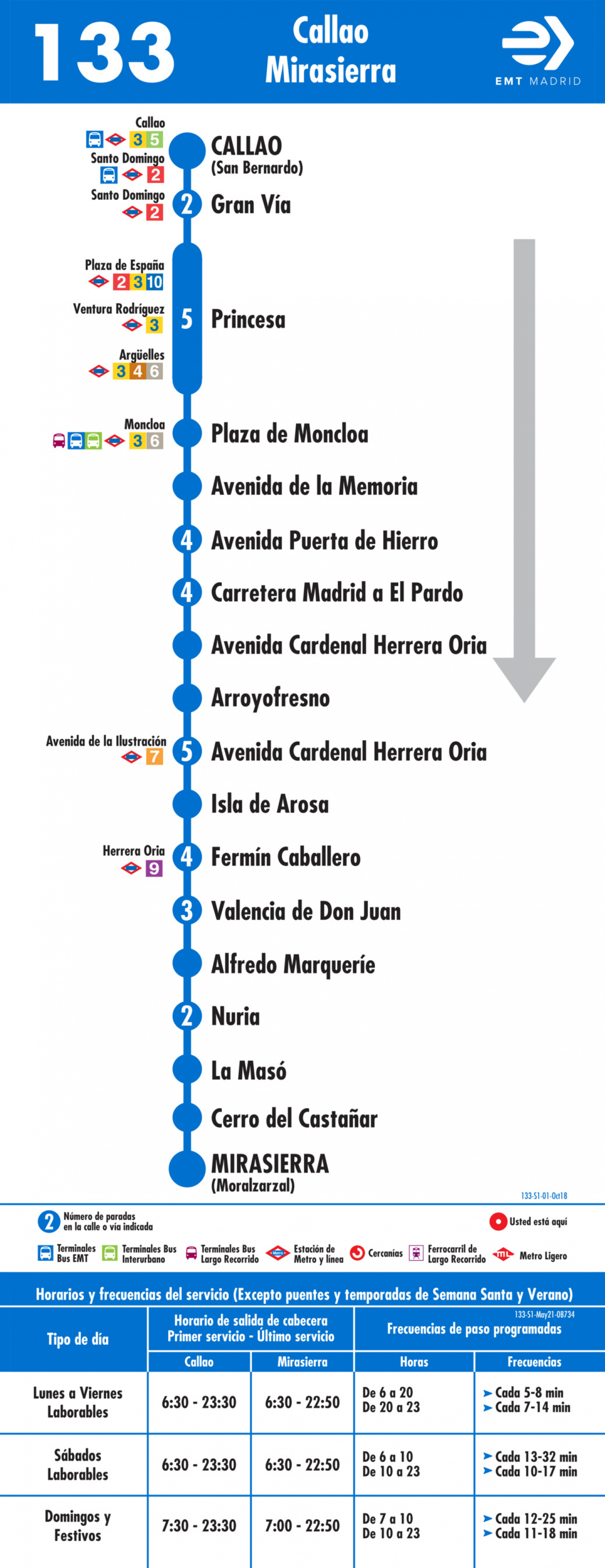 Tabla de horarios y frecuencias de paso en sentido ida Línea 133: Plaza del Callao - Mirasierra