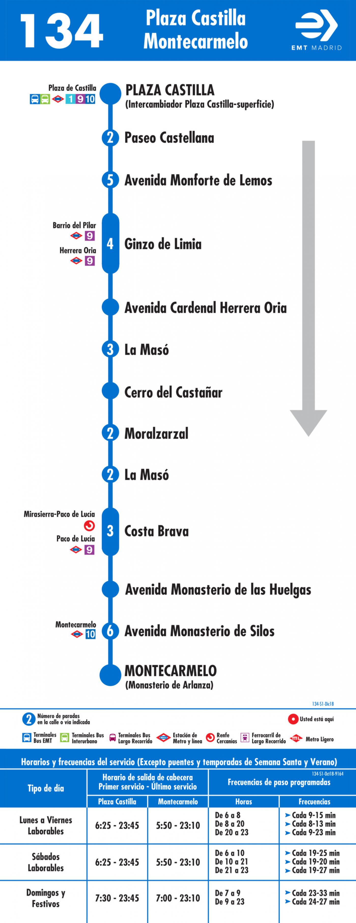 Tabla de horarios y frecuencias de paso en sentido ida Línea 134: Plaza de Castilla - Montecarmelo