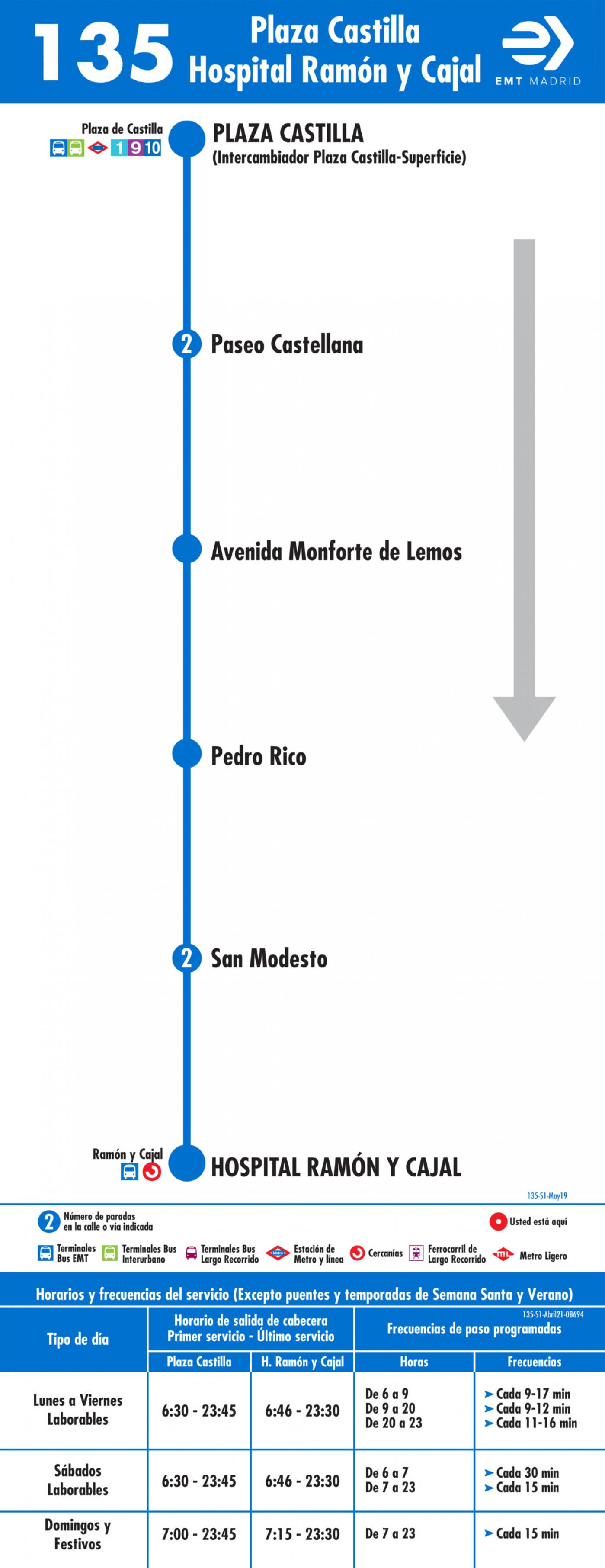 Tabla de horarios y frecuencias de paso en sentido ida Línea 135: Plaza de Castilla - Hospital Ramón y Cajal