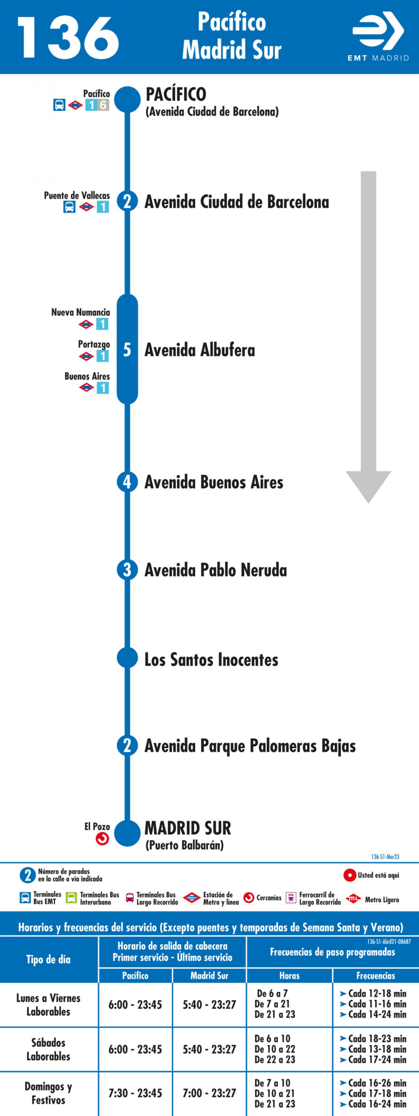 Tabla de horarios y frecuencias de paso en sentido ida Línea 136: Pacífico - Madrid Sur