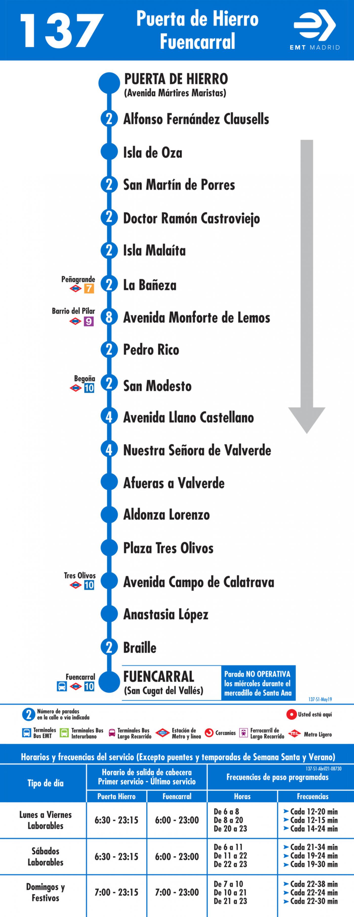 Tabla de horarios y frecuencias de paso en sentido ida Línea 137: Ciudad Puerta de Hierro - Fuencarral