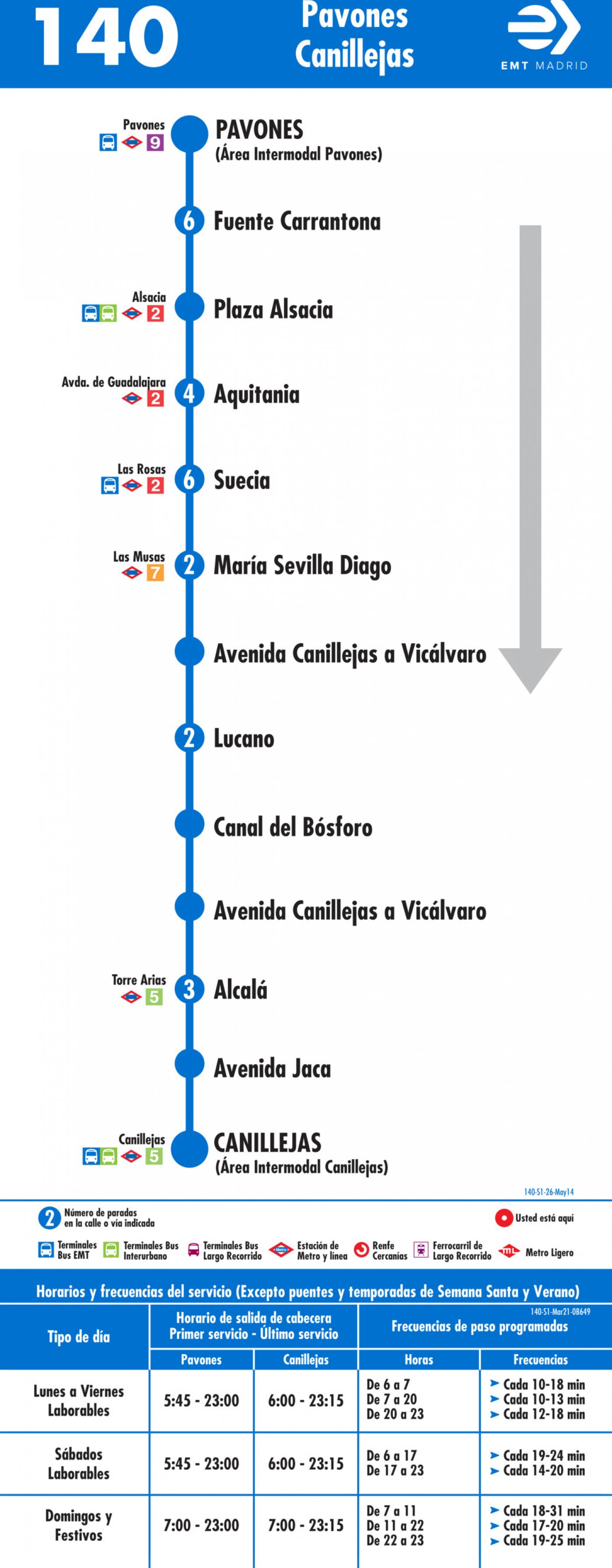 Tabla de horarios y frecuencias de paso en sentido ida Línea 140: Pavones - Canillejas