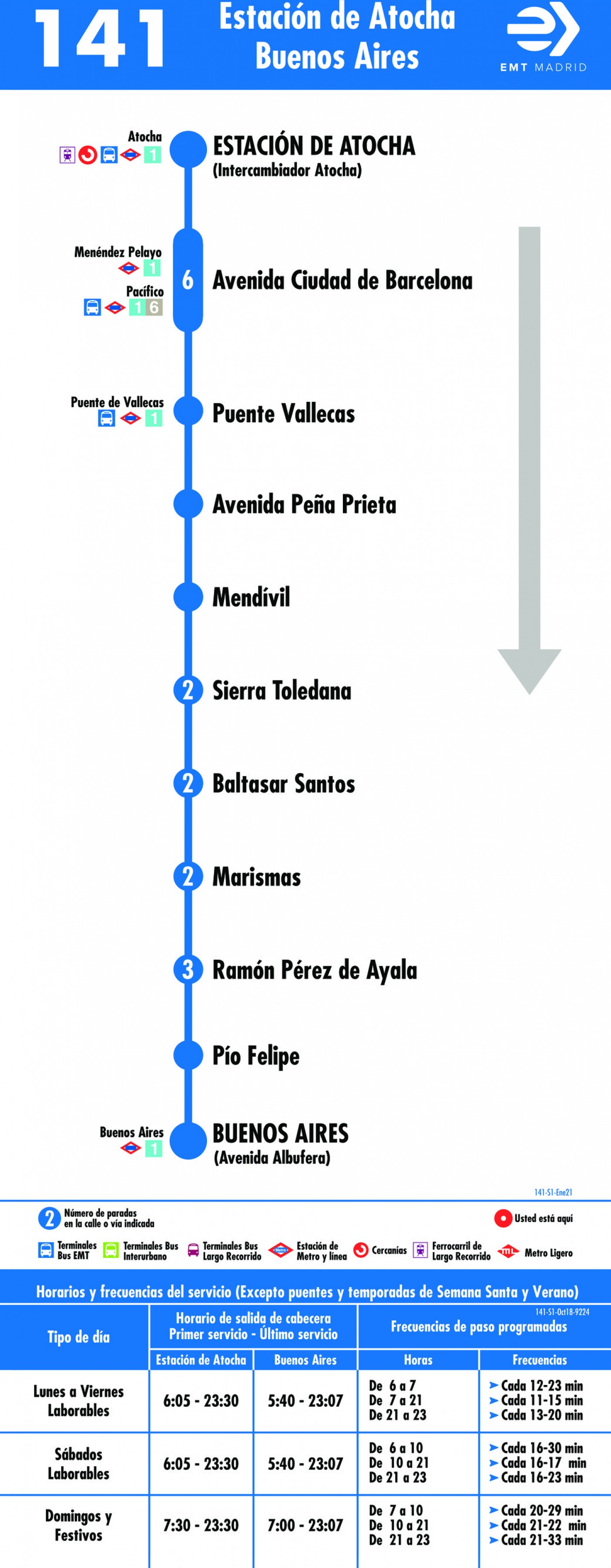 Tabla de horarios y frecuencias de paso en sentido ida Línea 141: Atocha - Buenos Aires