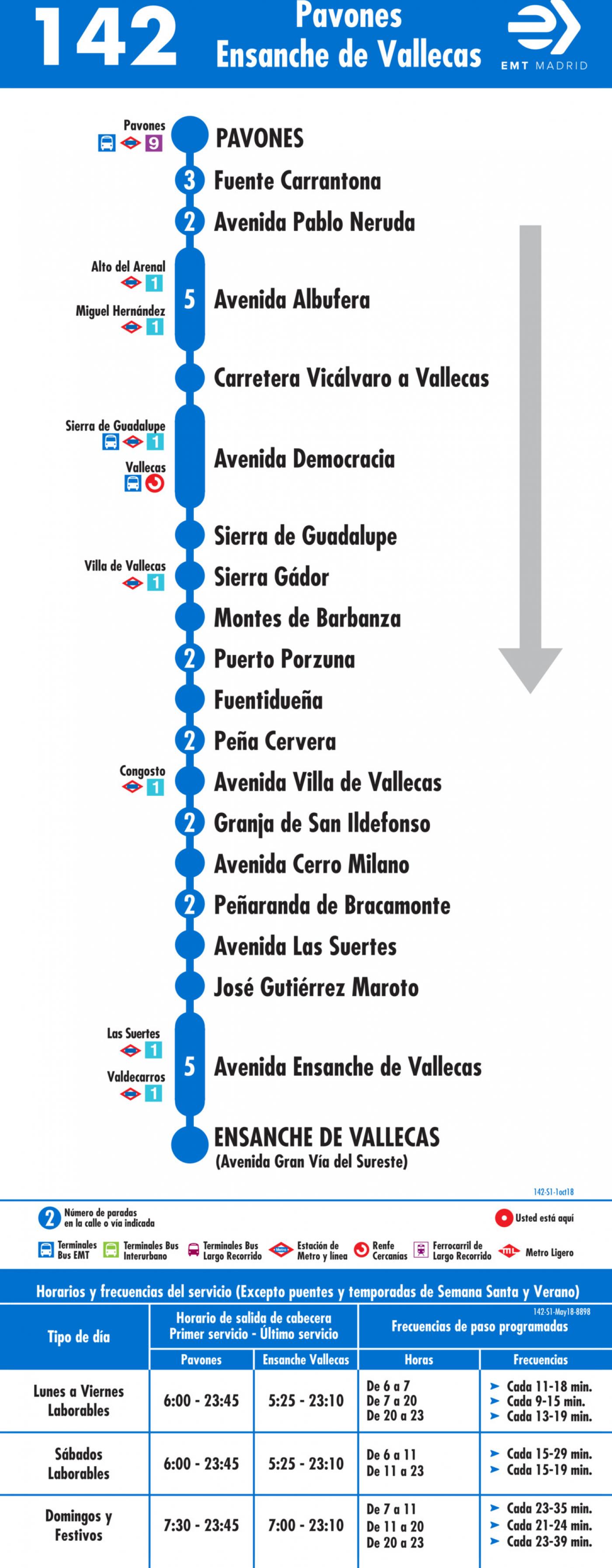 Tabla de horarios y frecuencias de paso en sentido ida Línea 142: Pavones - Ensanche de Vallecas