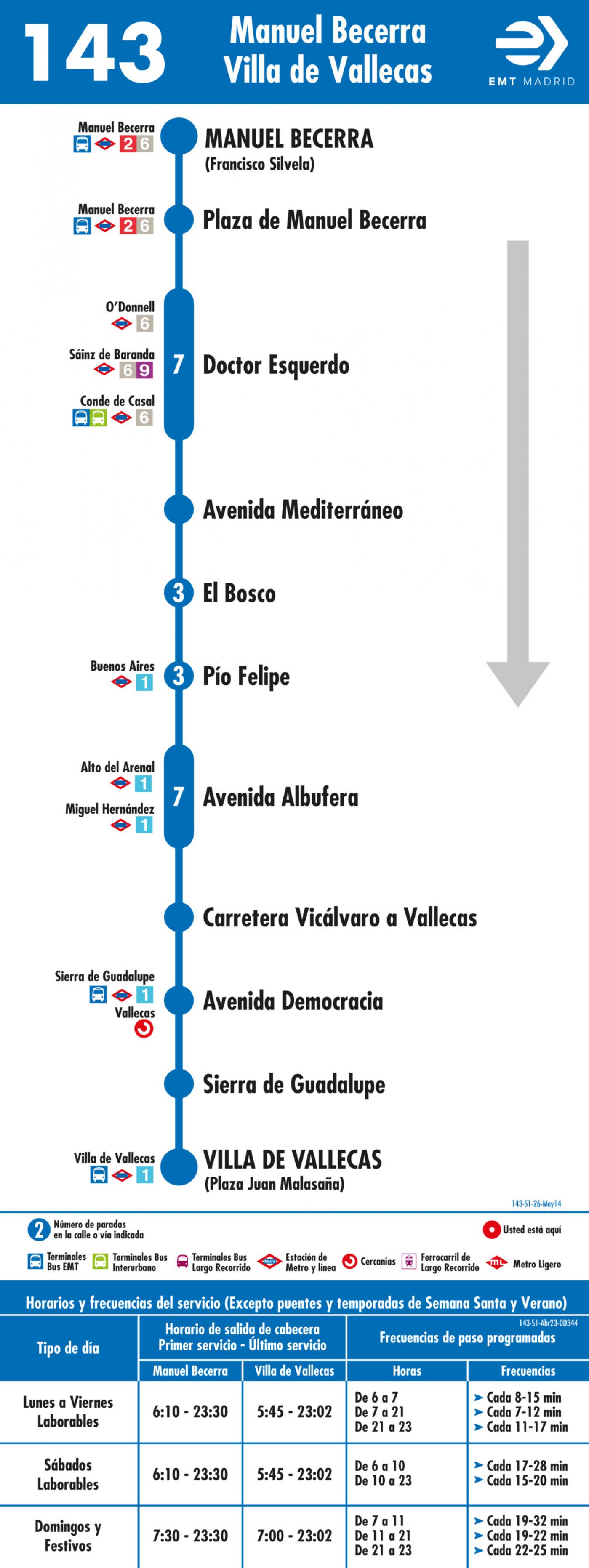 Tabla de horarios y frecuencias de paso en sentido ida Línea 143: Plaza de Manuel Becerra - Villa de Vallecas