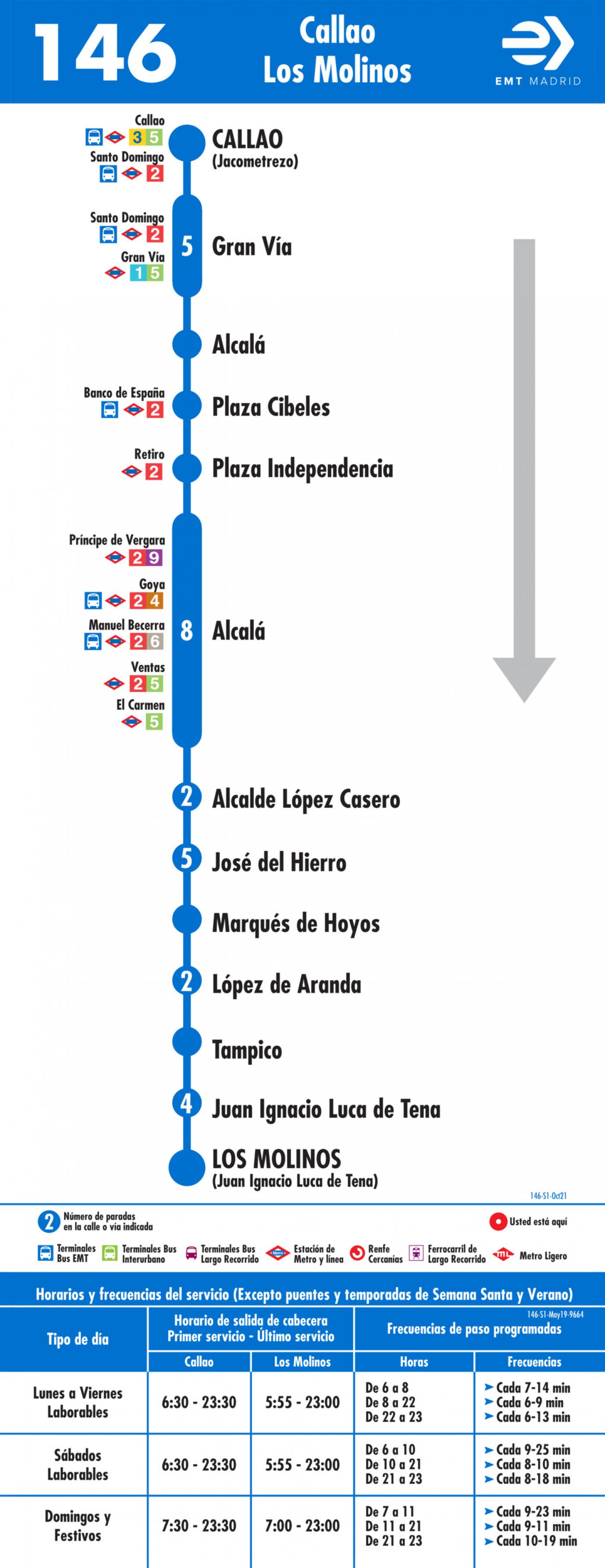 Tabla de horarios y frecuencias de paso en sentido ida Línea 146: Plaza del Callao - Los Molinos
