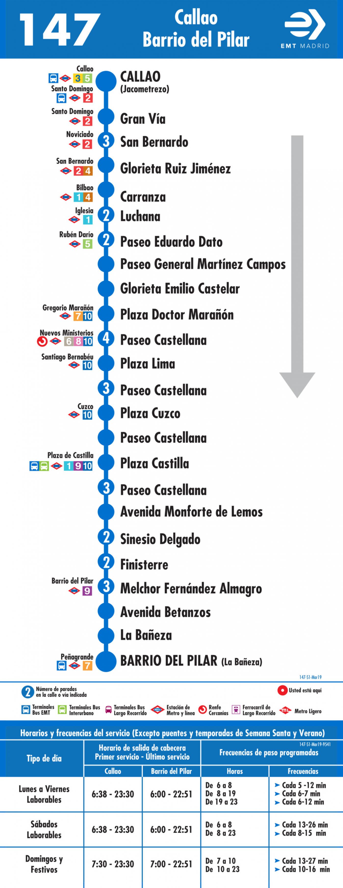 Tabla de horarios y frecuencias de paso en sentido ida Línea 147: Plaza del Callao - Barrio del Pilar