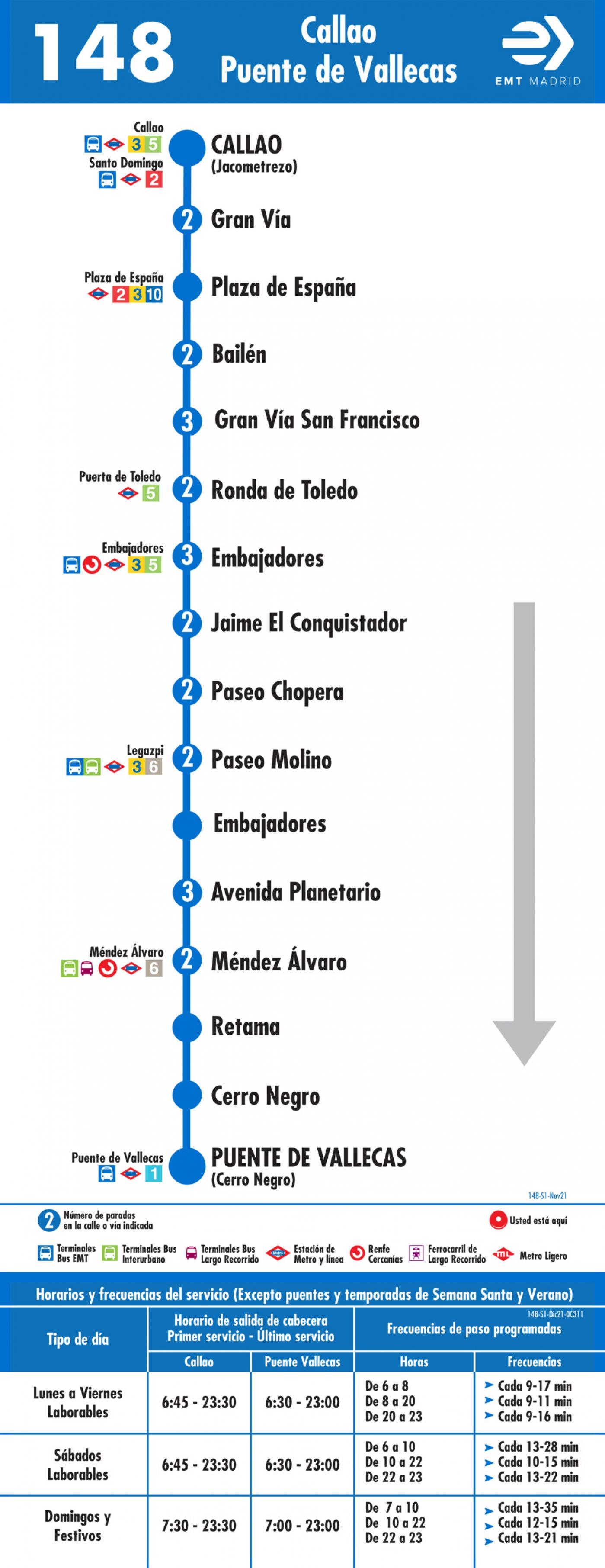 Tabla de horarios y frecuencias de paso en sentido ida Línea 148: Plaza del Callao - Puente de Vallecas