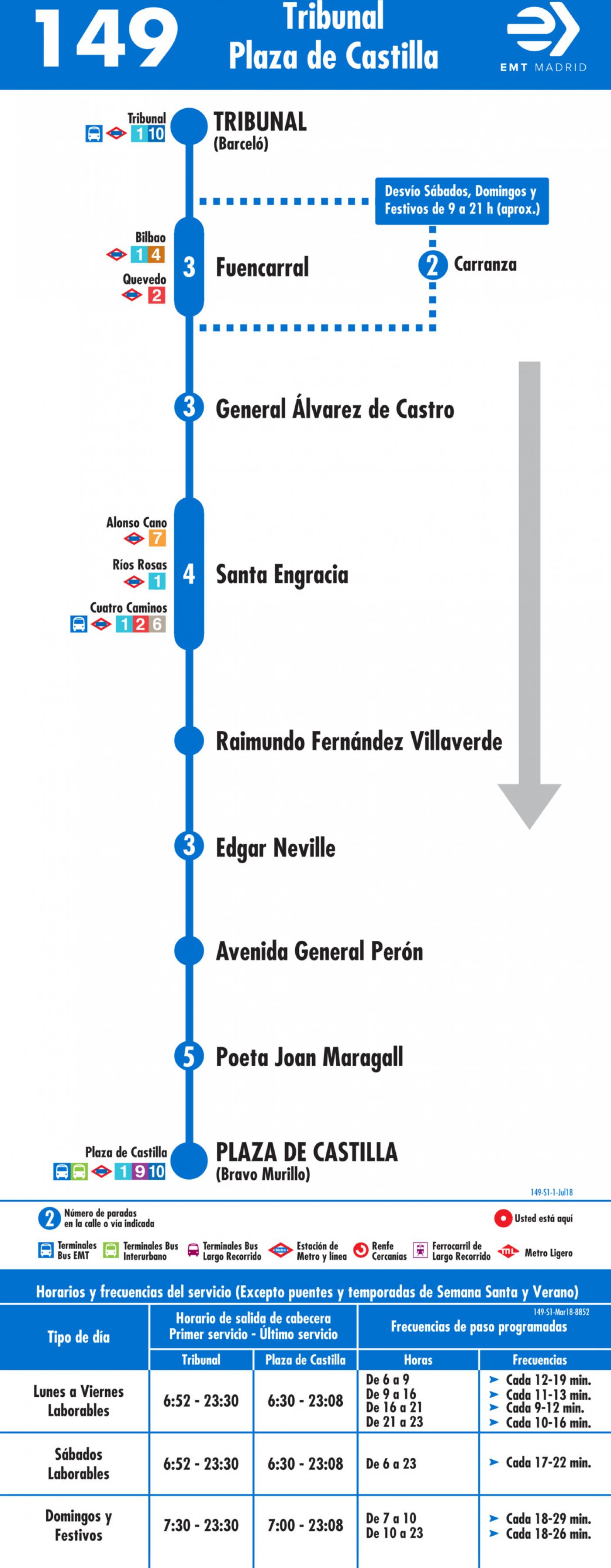 Tabla de horarios y frecuencias de paso en sentido ida Línea 149: Tribunal - Plaza de Castilla