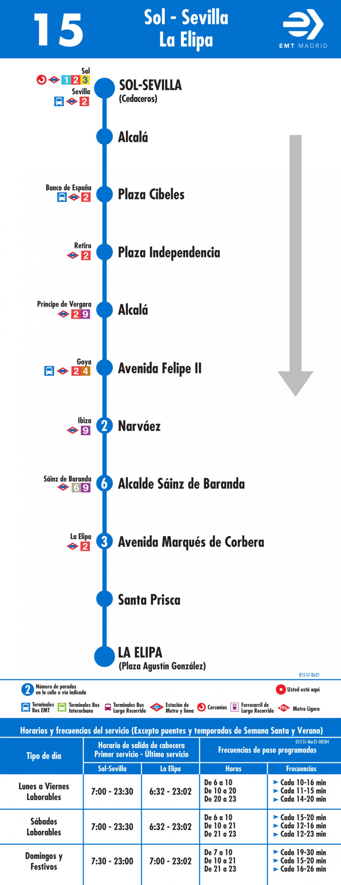 Tabla de horarios y frecuencias de paso en sentido ida Línea 15: Puerta del Sol - La Elipa
