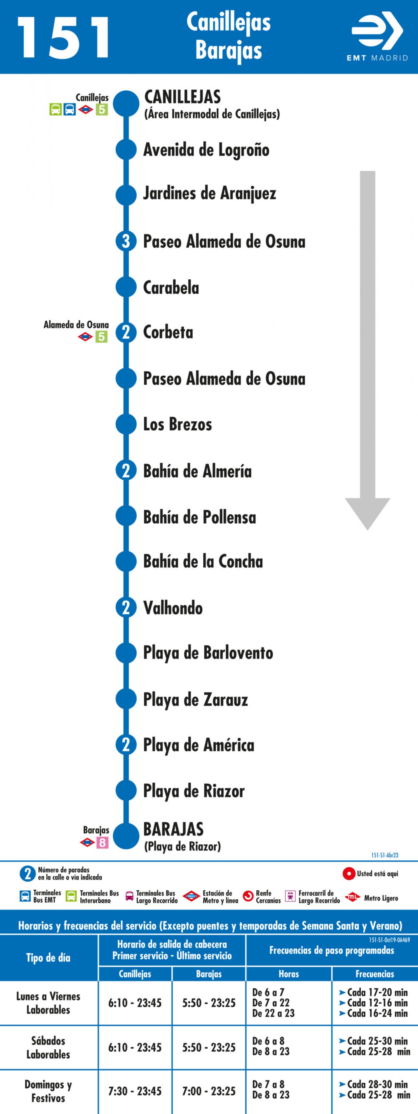 Tabla de horarios y frecuencias de paso en sentido ida Línea 151: Canillejas - Barajas
