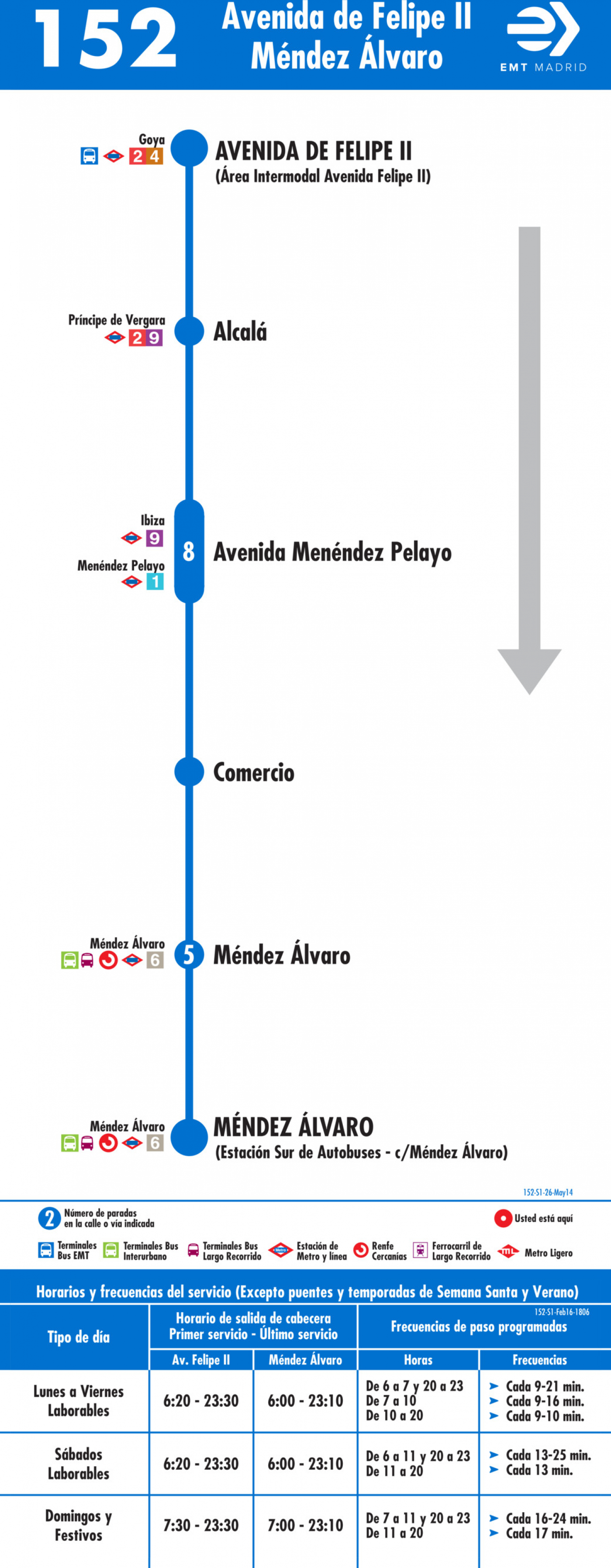Tabla de horarios y frecuencias de paso en sentido ida Línea 152: Avenida de Felipe II - Méndez Álvaro