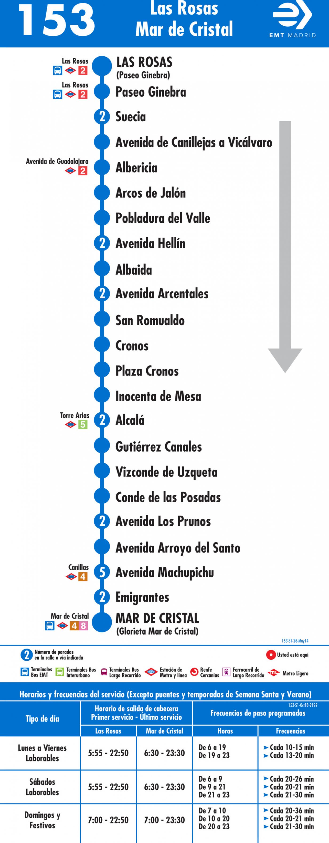 Tabla de horarios y frecuencias de paso en sentido ida Línea 153: Las Rosas - Mar de Cristal