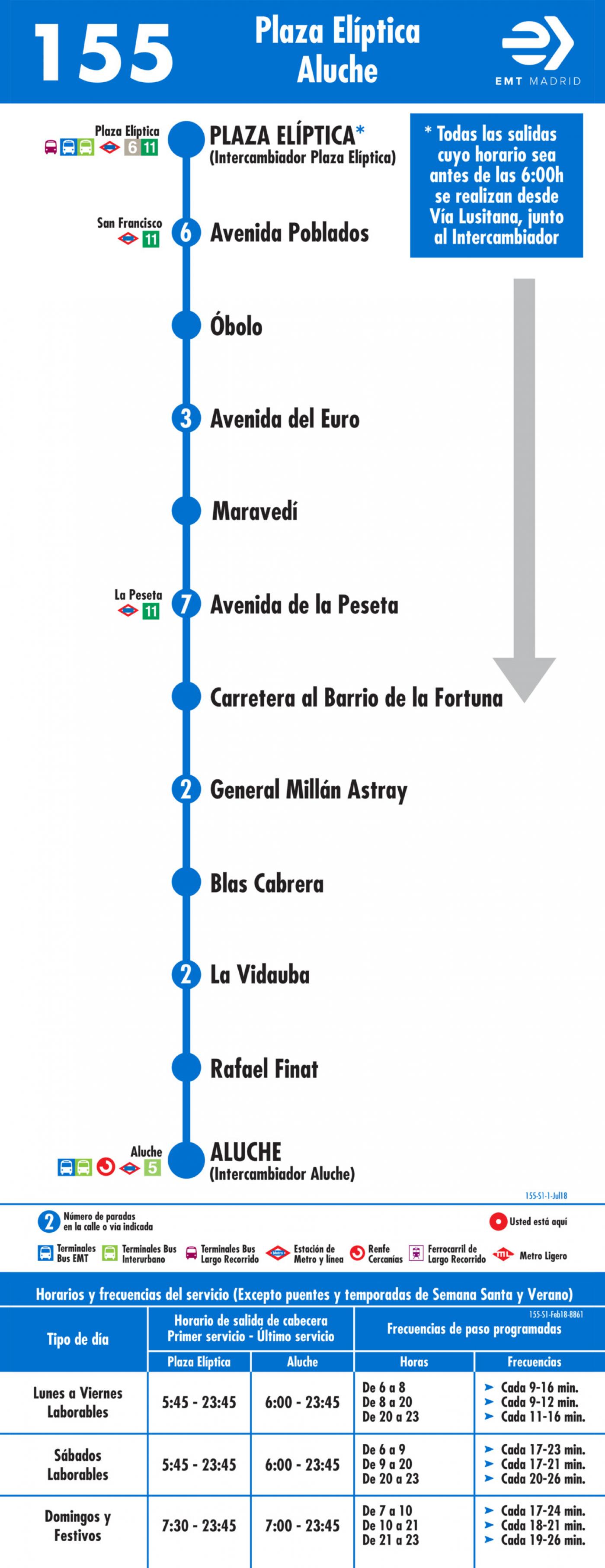 Tabla de horarios y frecuencias de paso en sentido ida Línea 155: Plaza Elíptica - Aluche