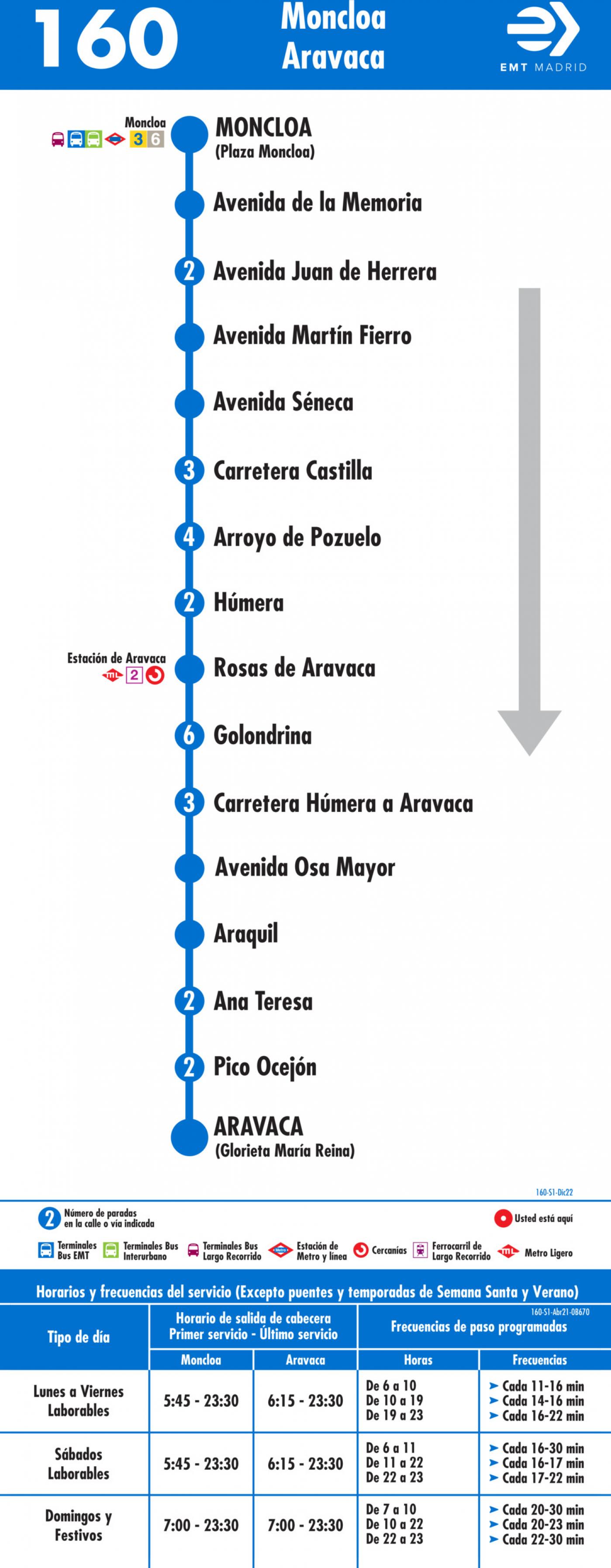Tabla de horarios y frecuencias de paso en sentido ida Línea 160: Moncloa - Aravaca