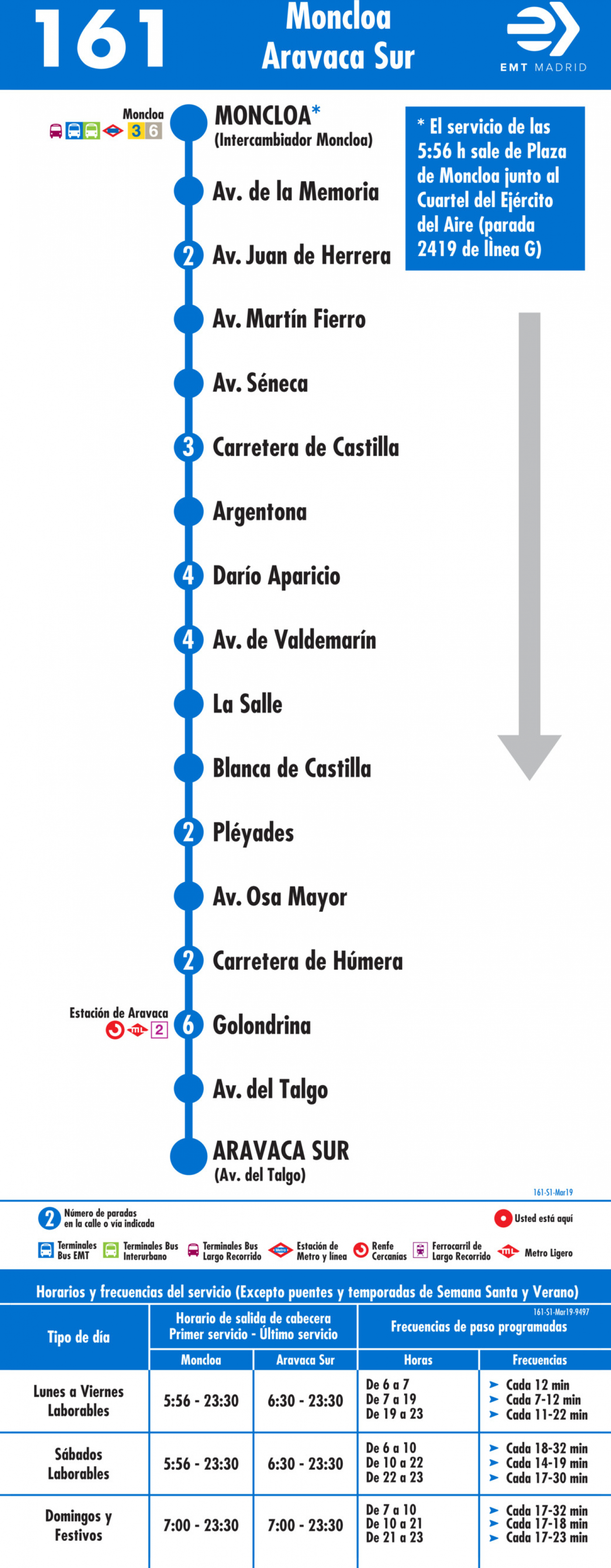 Tabla de horarios y frecuencias de paso en sentido ida Línea 161: Moncloa - Estación de Aravaca
