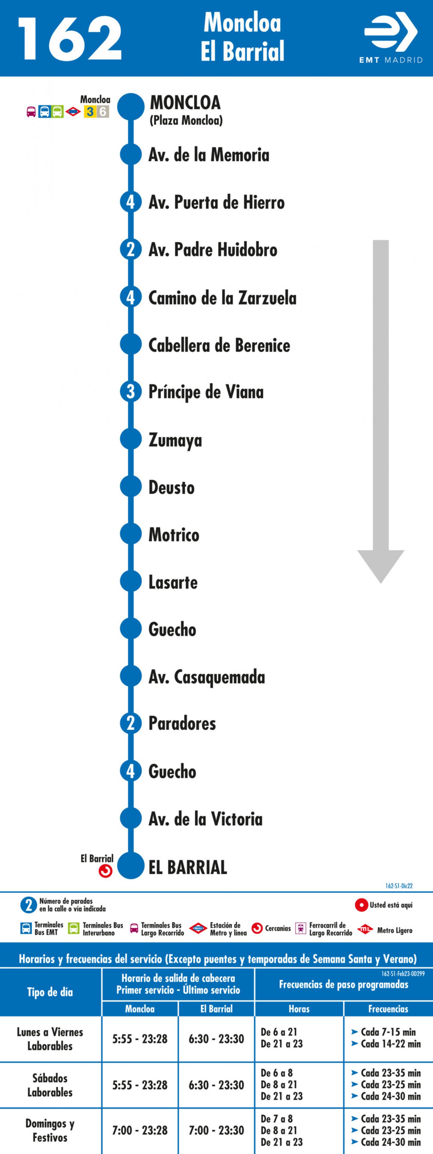 Tabla de horarios y frecuencias de paso en sentido ida Línea 162: Moncloa - El Barrial