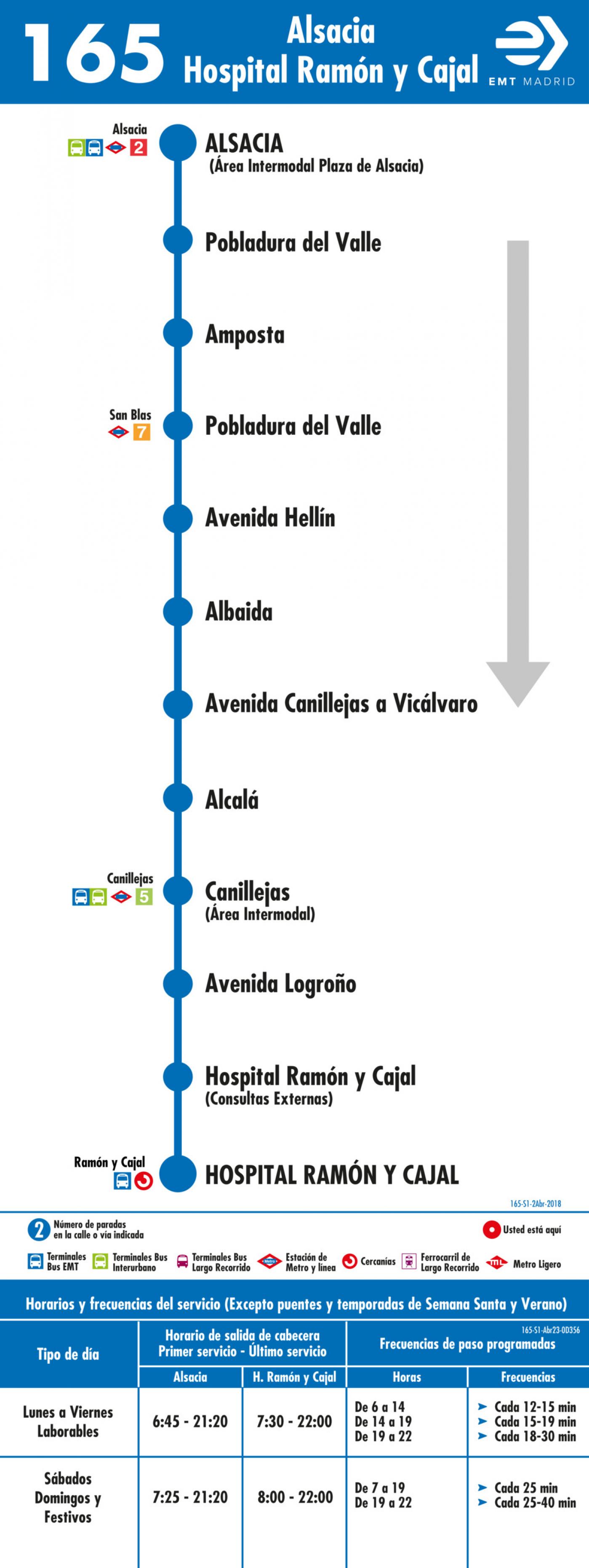 Tabla de horarios y frecuencias de paso en sentido ida Línea 165: Alsacia - Hospital Ramón y Cajal