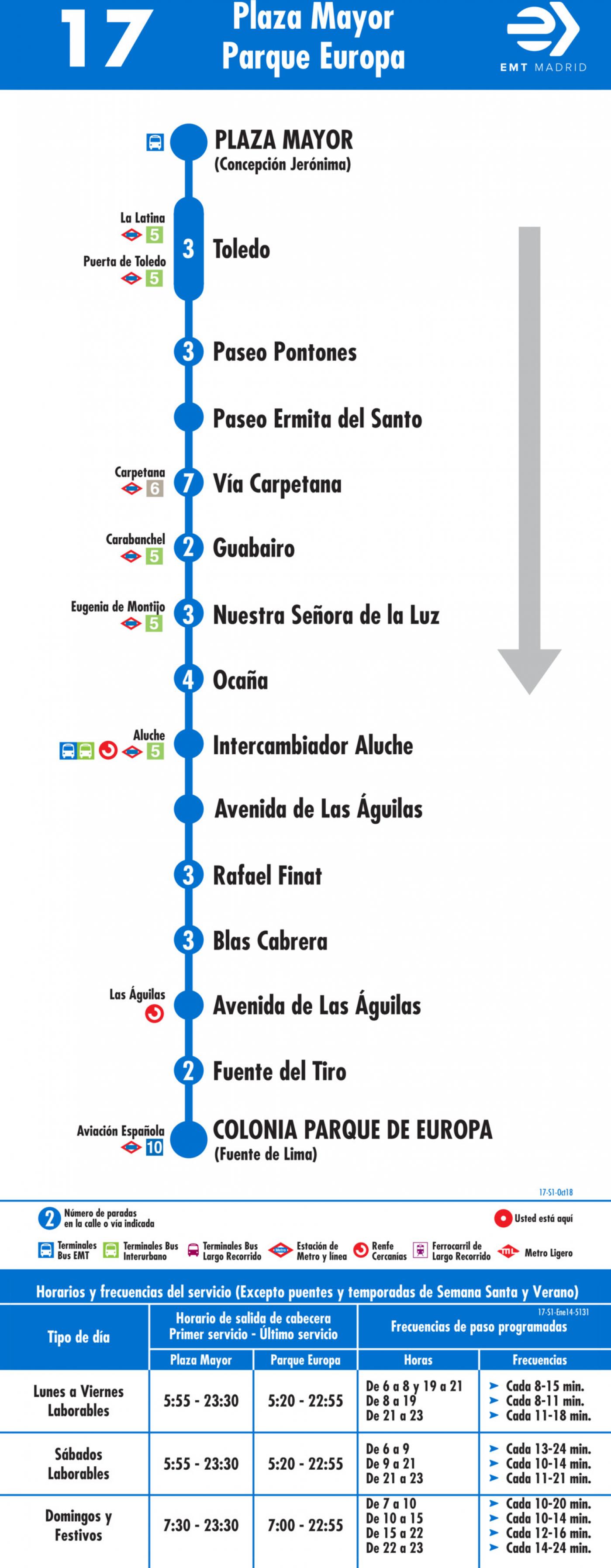Tabla de horarios y frecuencias de paso en sentido ida Línea 17: Plaza Mayor - Colonia Parque Europa