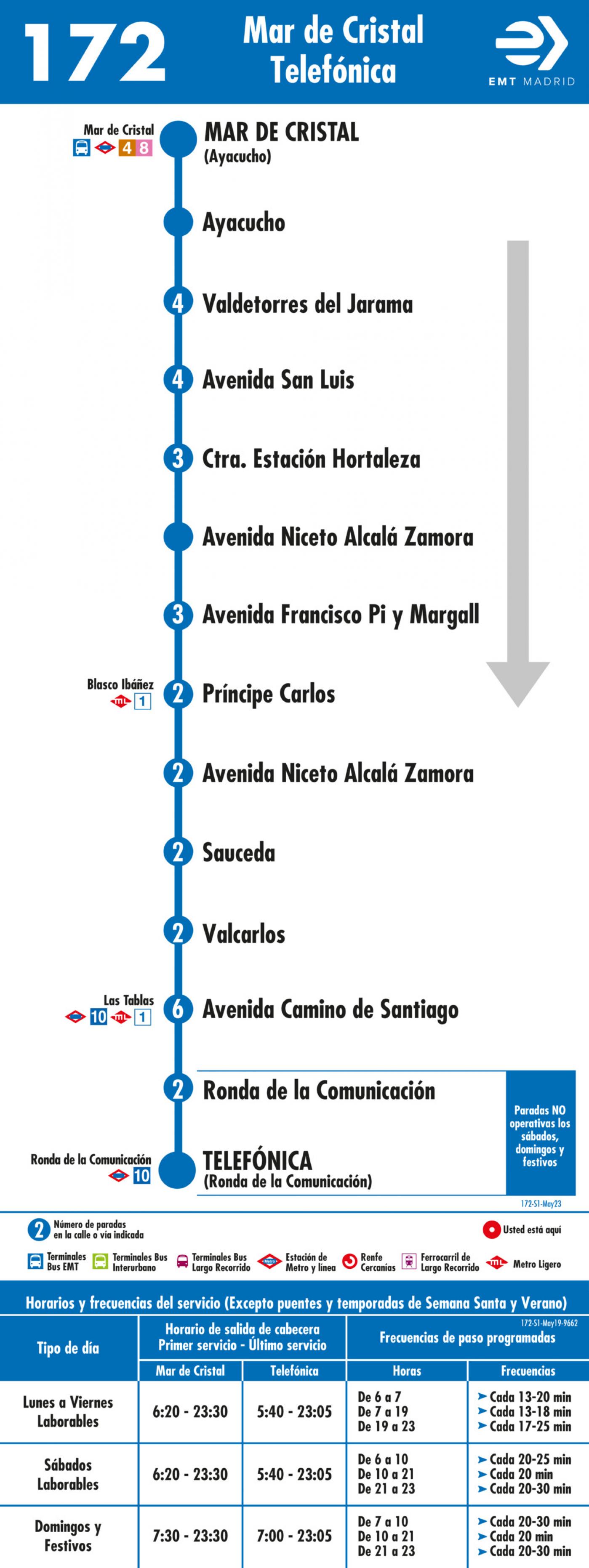 Tabla de horarios y frecuencias de paso en sentido ida Línea 172: Mar de Cristal - Las Tablas - Telefónica
