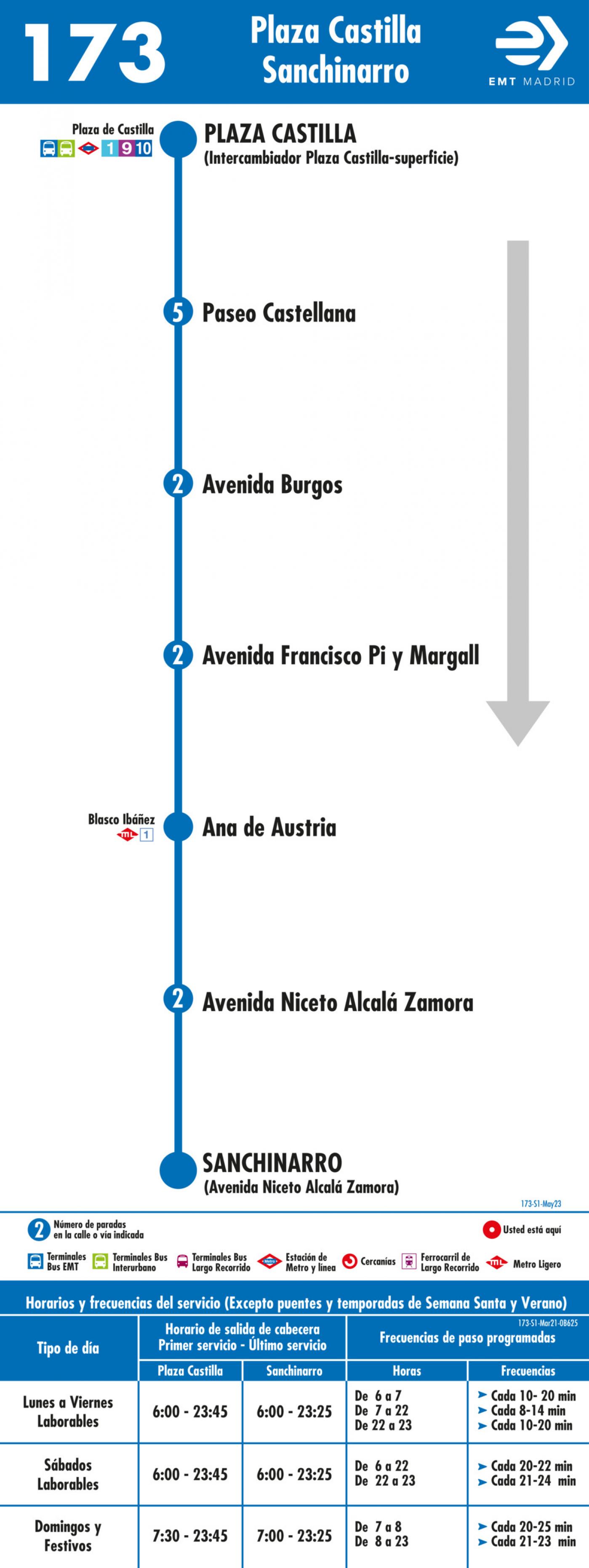 Tabla de horarios y frecuencias de paso en sentido ida Línea 173: Plaza de Castilla - Sanchinarro