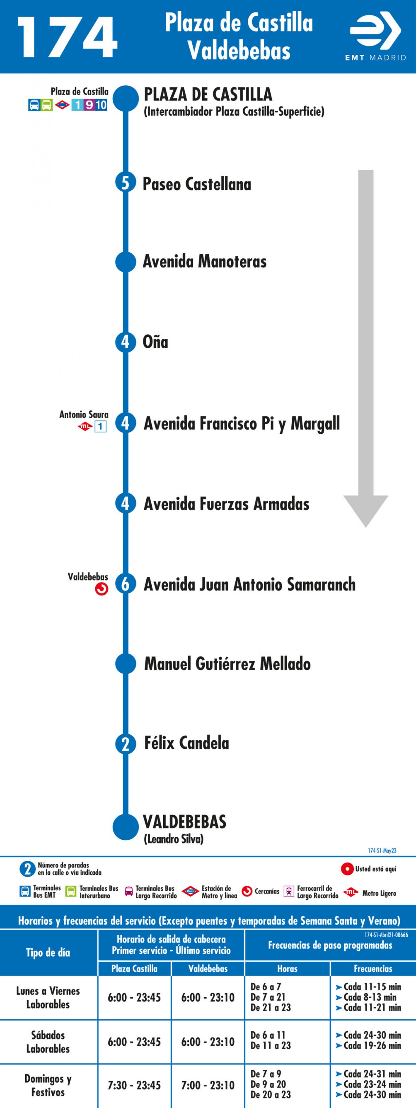 Tabla de horarios y frecuencias de paso en sentido ida Línea 174: Plaza de Castilla - Sanchinarro Este