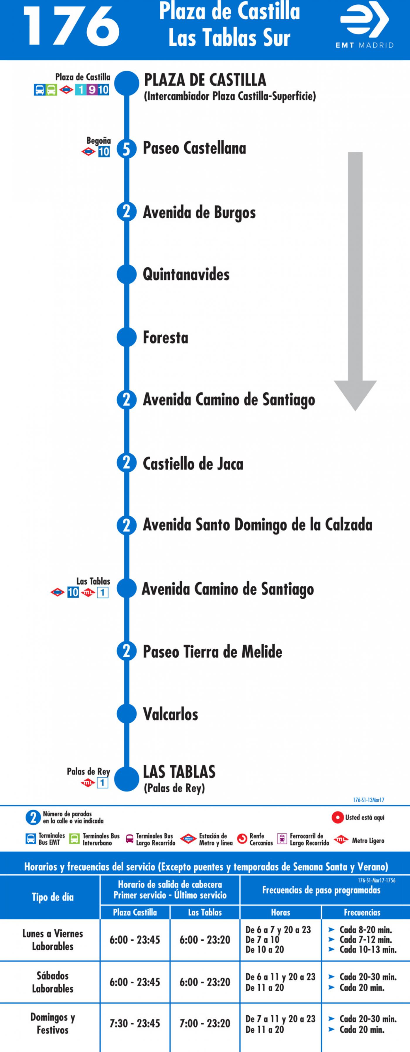Tabla de horarios y frecuencias de paso en sentido ida Línea 176: Plaza de Castilla - Las Tablas