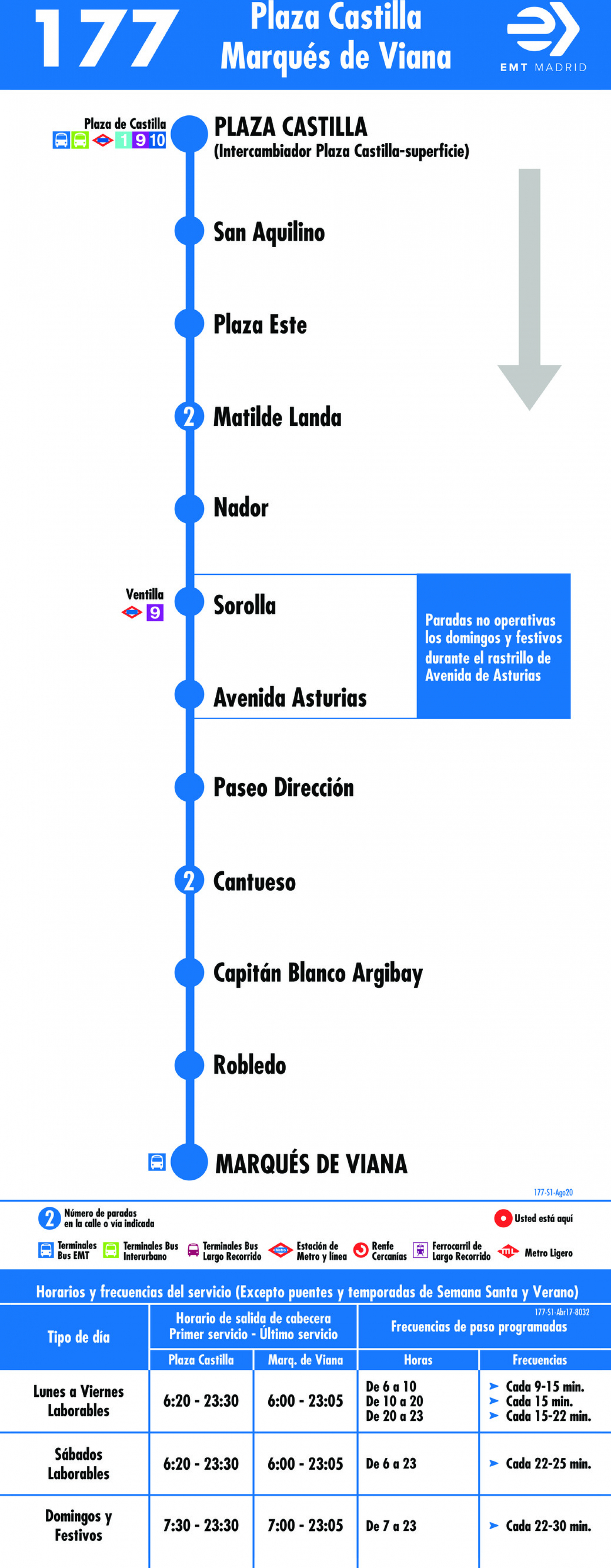 Tabla de horarios y frecuencias de paso en sentido ida Línea 177: Plaza de Castilla - Marqués de Viana