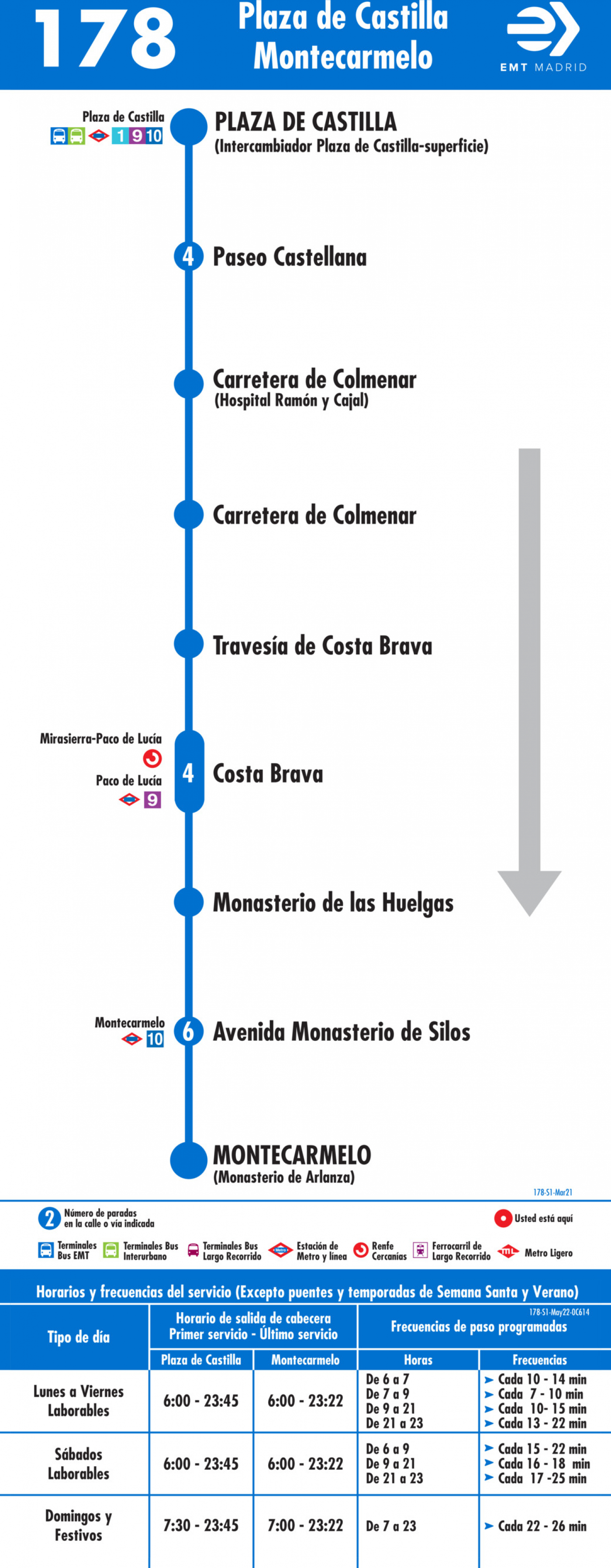 Tabla de horarios y frecuencias de paso en sentido ida Línea 178: Plaza de Castilla - Montecarmelo