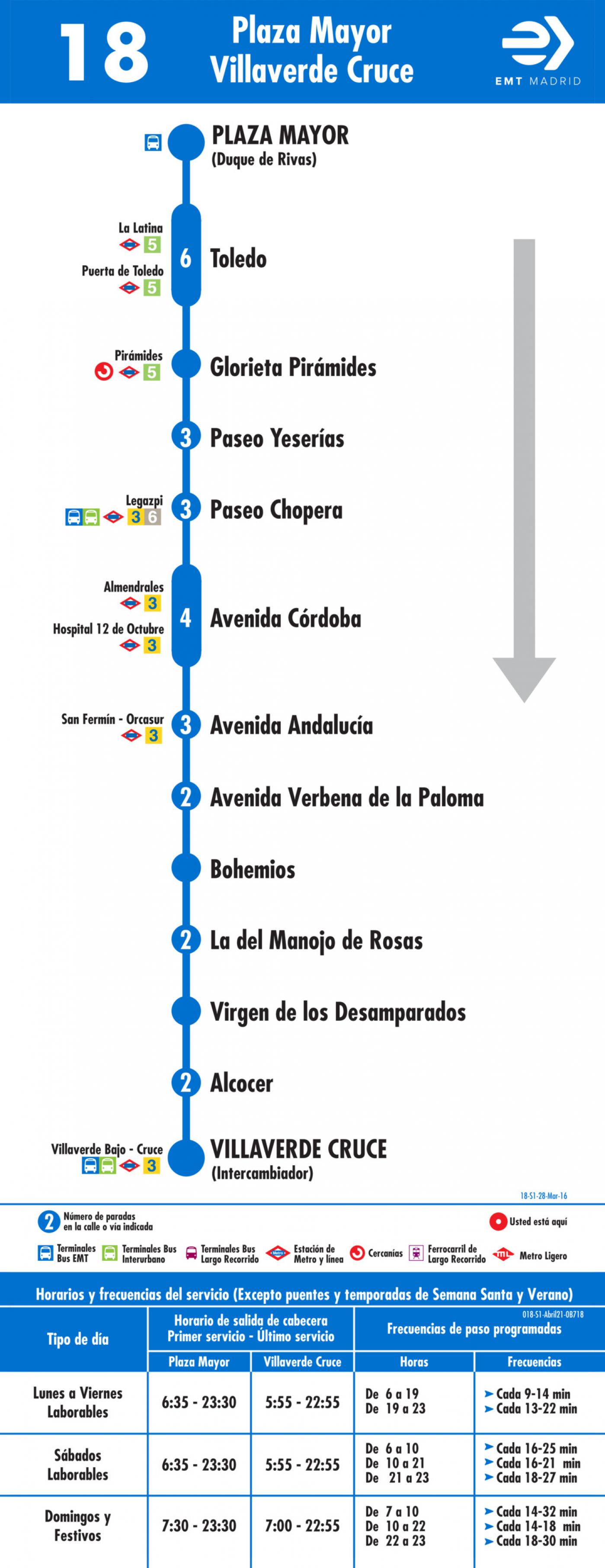 Tabla de horarios y frecuencias de paso en sentido ida Línea 18: Plaza Mayor - Villaverde Cruce