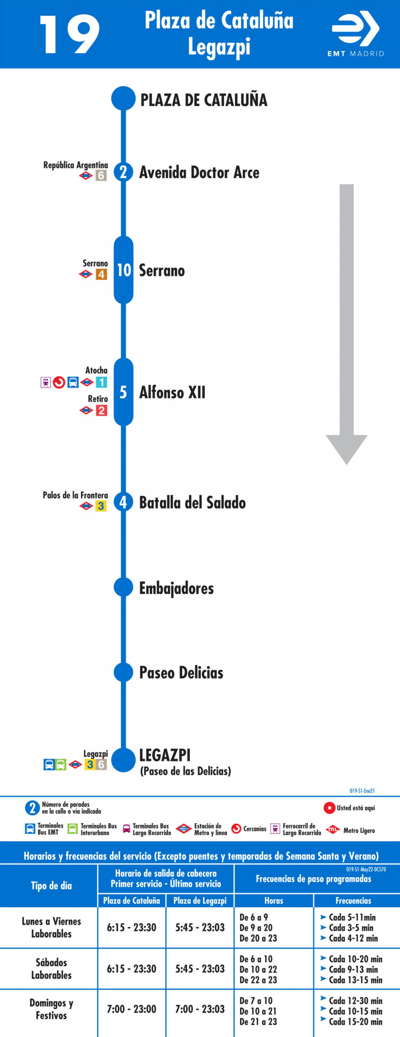 Tabla de horarios y frecuencias de paso en sentido ida Línea 19: Plaza de Cataluña - Plaza de Legazpi