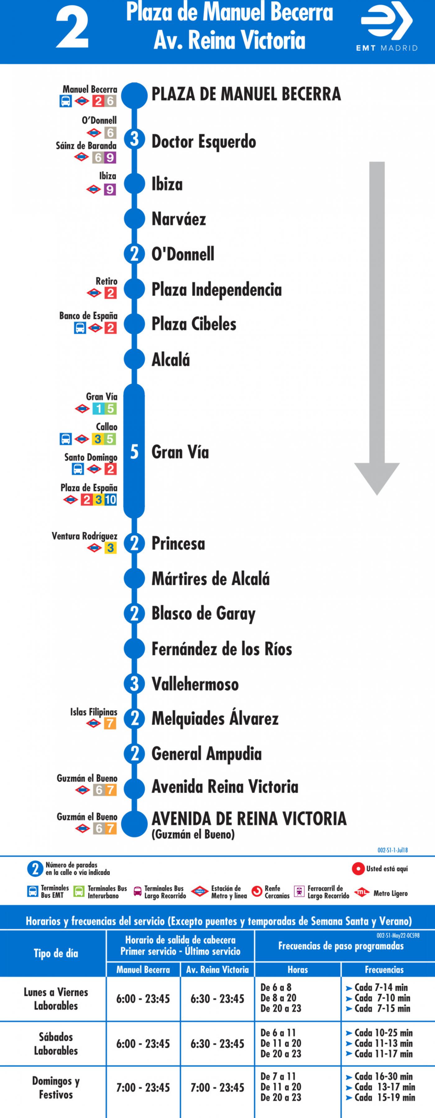 Tabla de horarios y frecuencias de paso en sentido ida Línea 2: Plaza de Manuel Becerra - Avenida de Reina Victoria