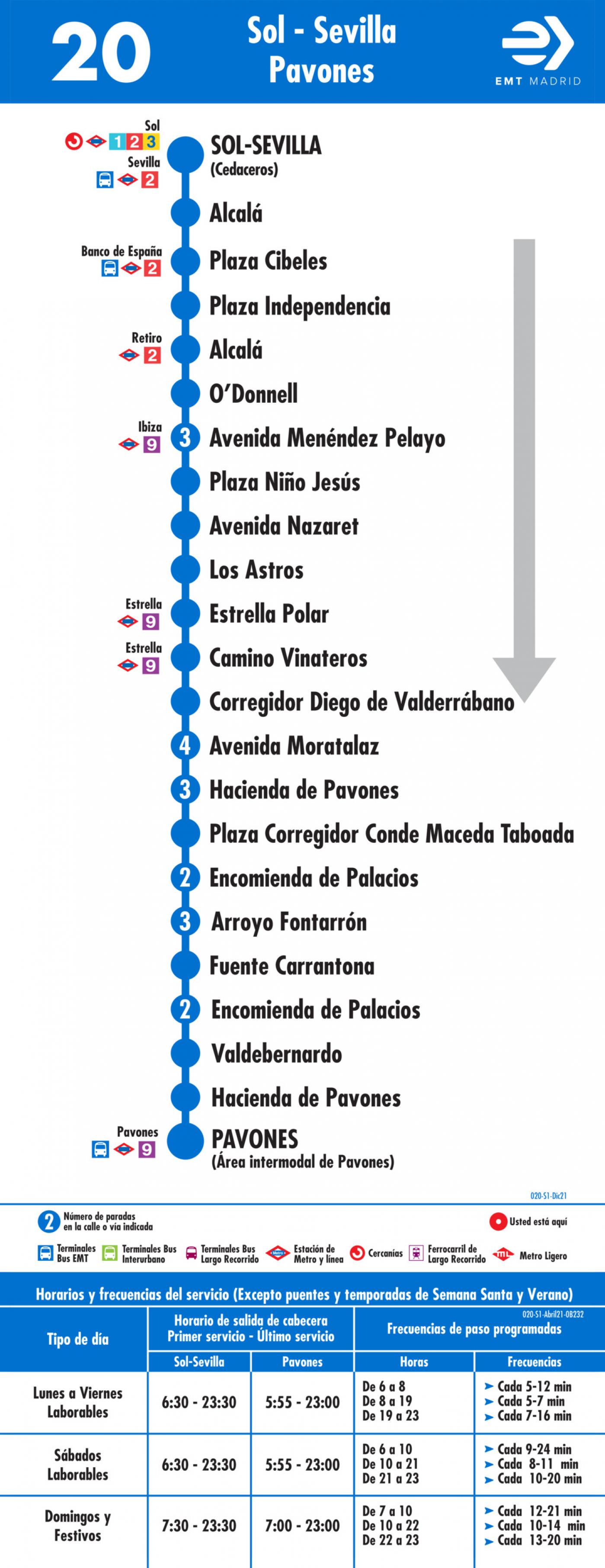 Tabla de horarios y frecuencias de paso en sentido ida Línea 20: Puerta del Sol - Pavones