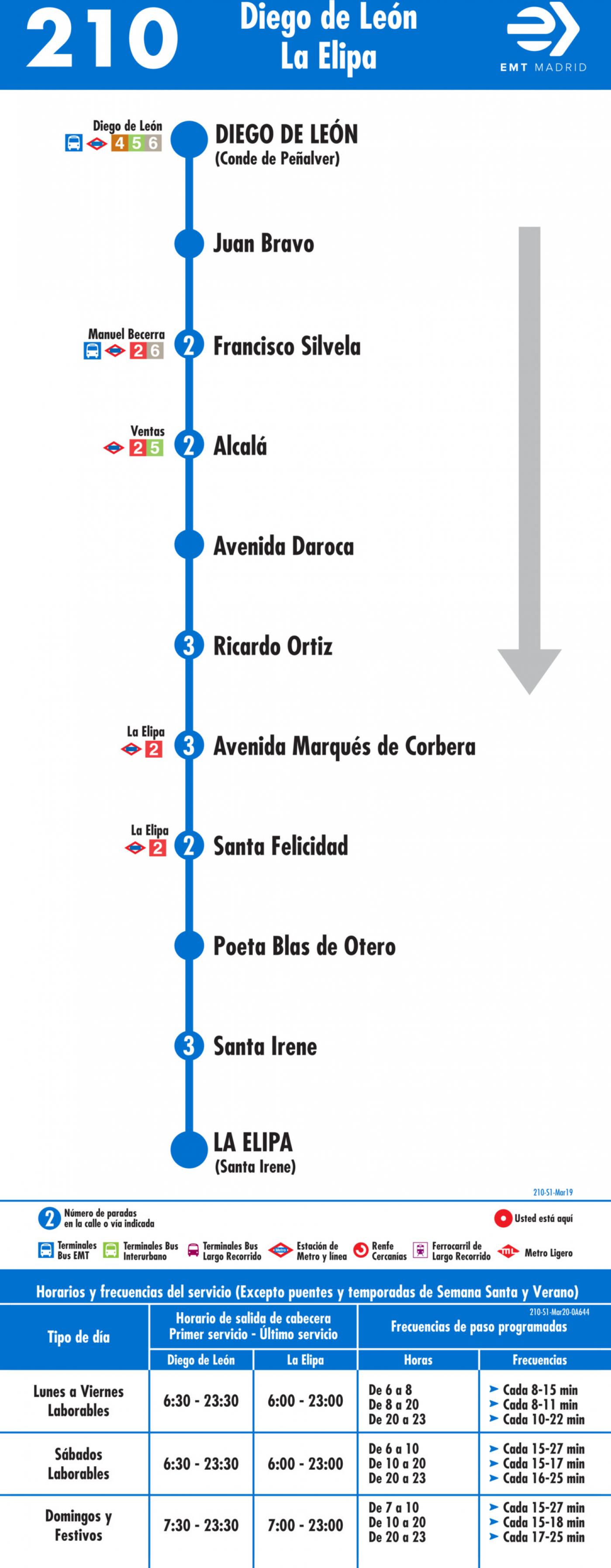 Tabla de horarios y frecuencias de paso en sentido ida Línea 210: Plaza de Manuel Becerra - La Elipa