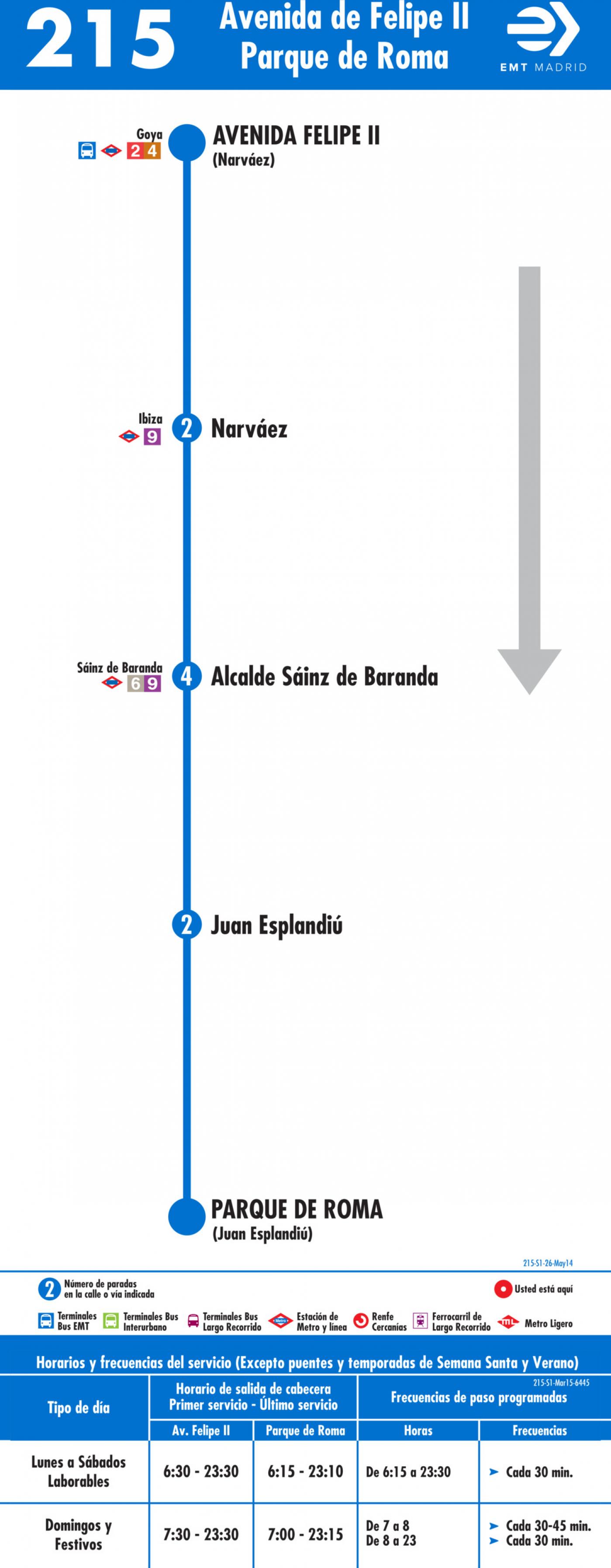 Tabla de horarios y frecuencias de paso en sentido ida Línea 215: Avenida de Felipe II - Parque Roma