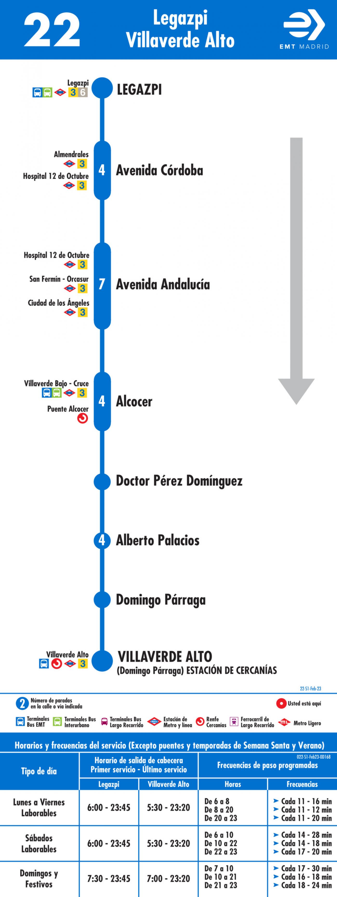 Tabla de horarios y frecuencias de paso en sentido ida Línea 22: Plaza de Legazpi - Villaverde Alto