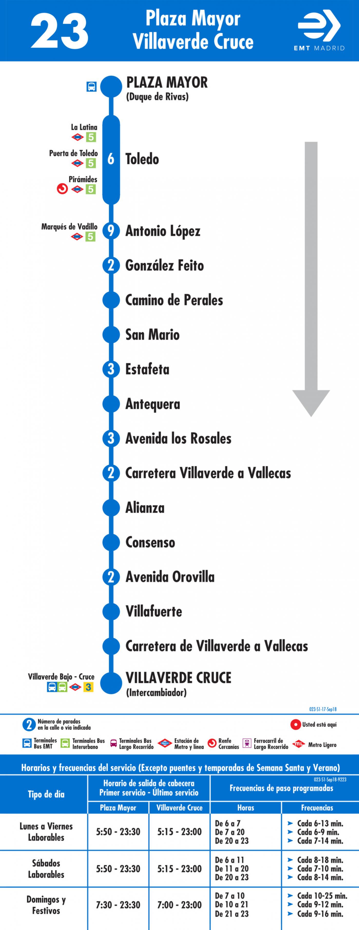 Tabla de horarios y frecuencias de paso en sentido ida Línea 23: Plaza Mayor - El Espinillo