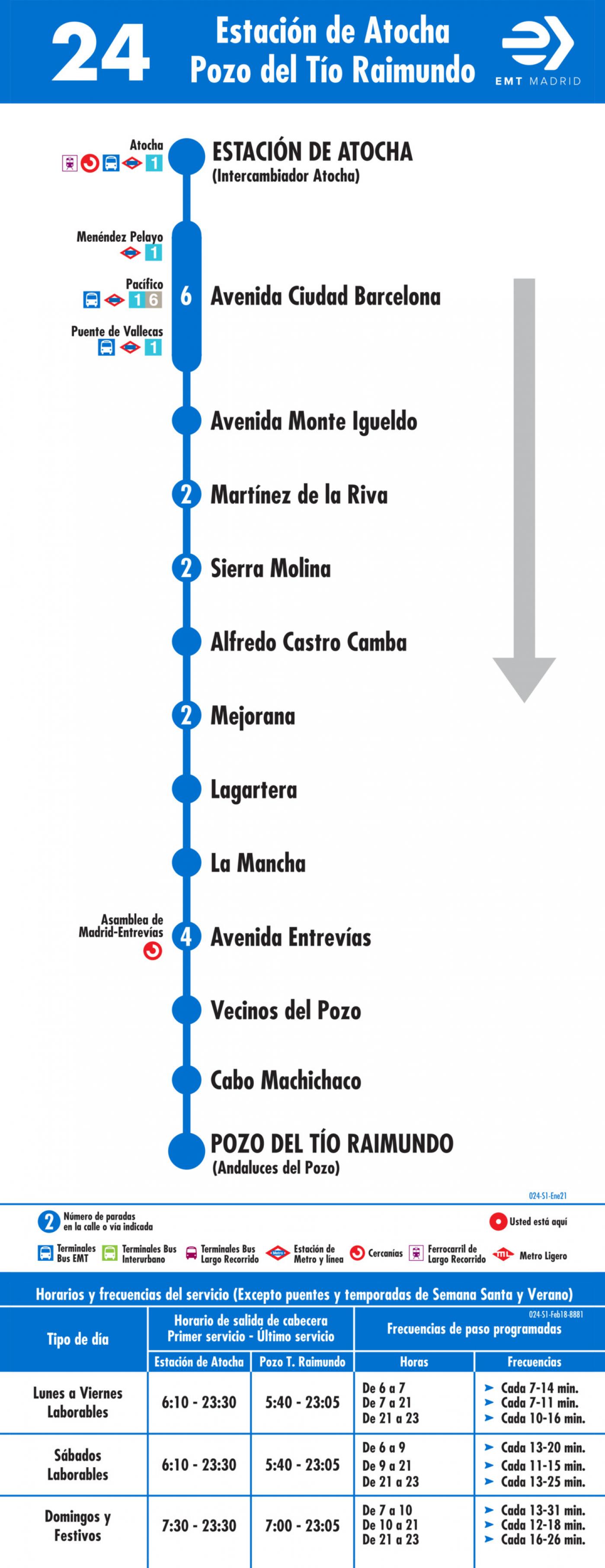 Tabla de horarios y frecuencias de paso en sentido ida Línea 24: Atocha - Pozo del Tio Raimundo