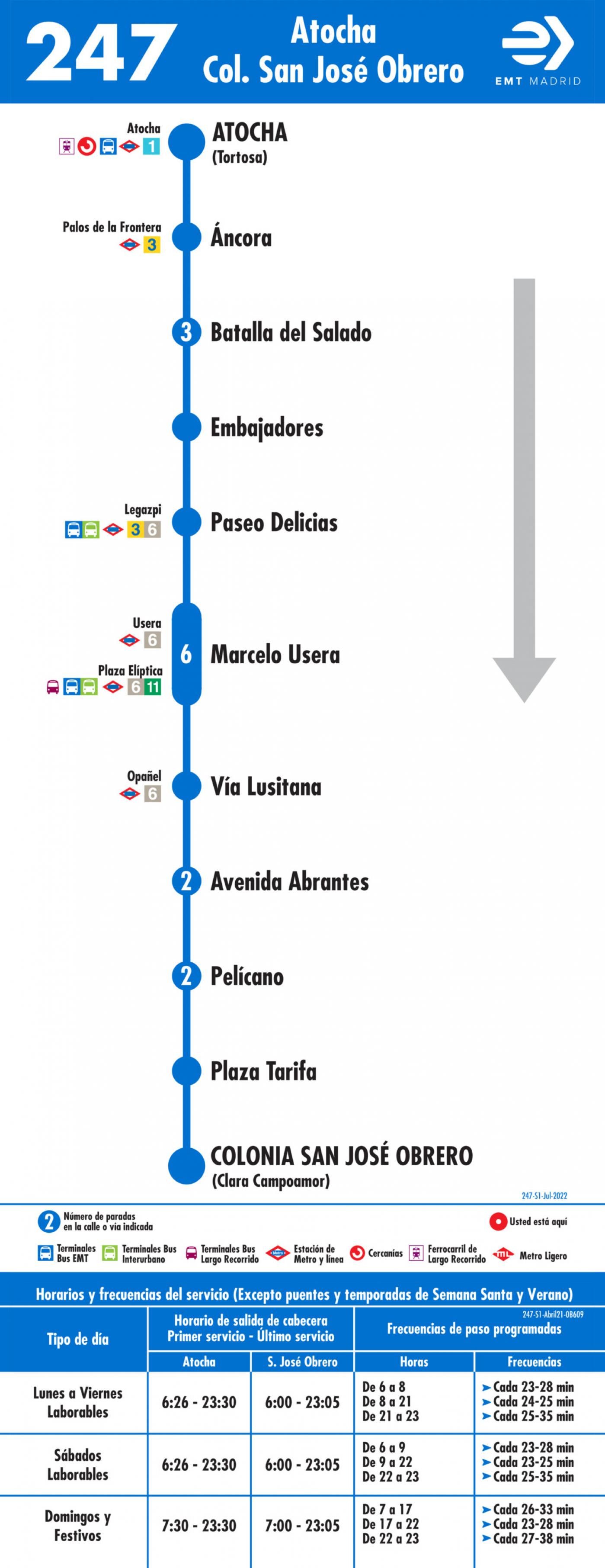 Tabla de horarios y frecuencias de paso en sentido ida Línea 247: Atocha - Colonia San José Obrero
