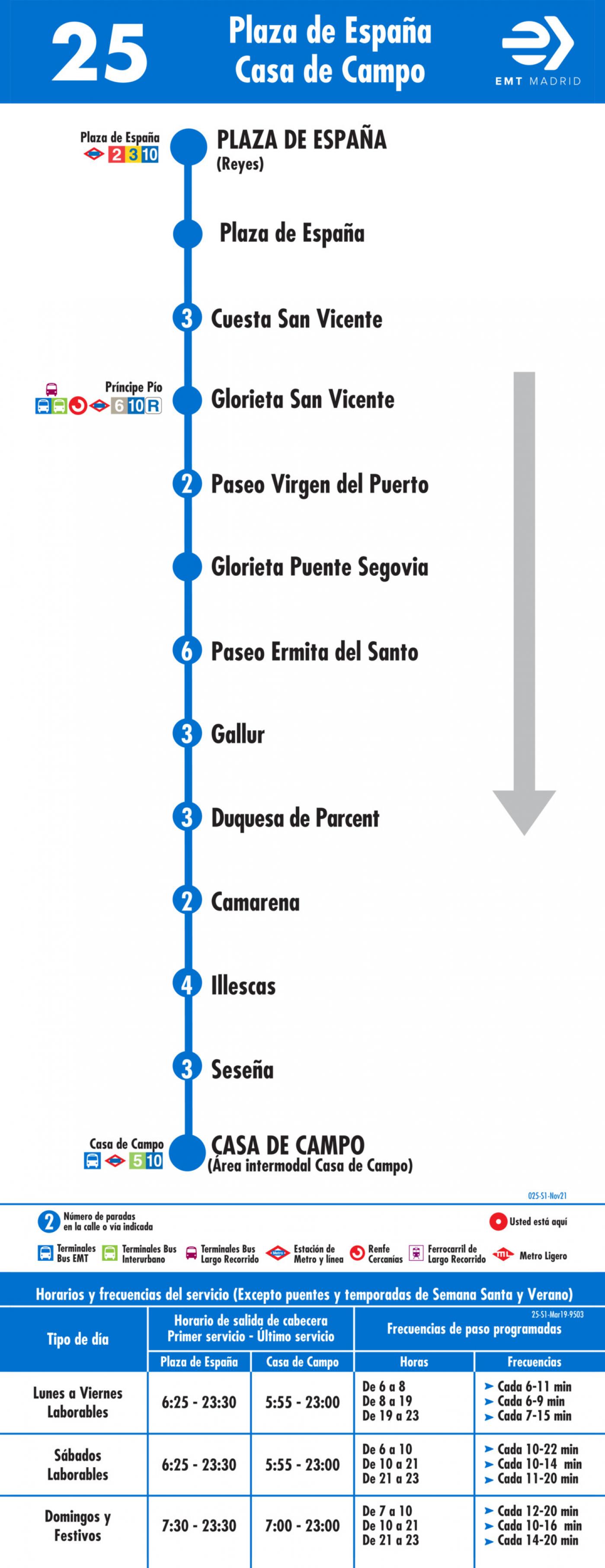 Tabla de horarios y frecuencias de paso en sentido ida Línea 25: Ópera - Casa de Campo