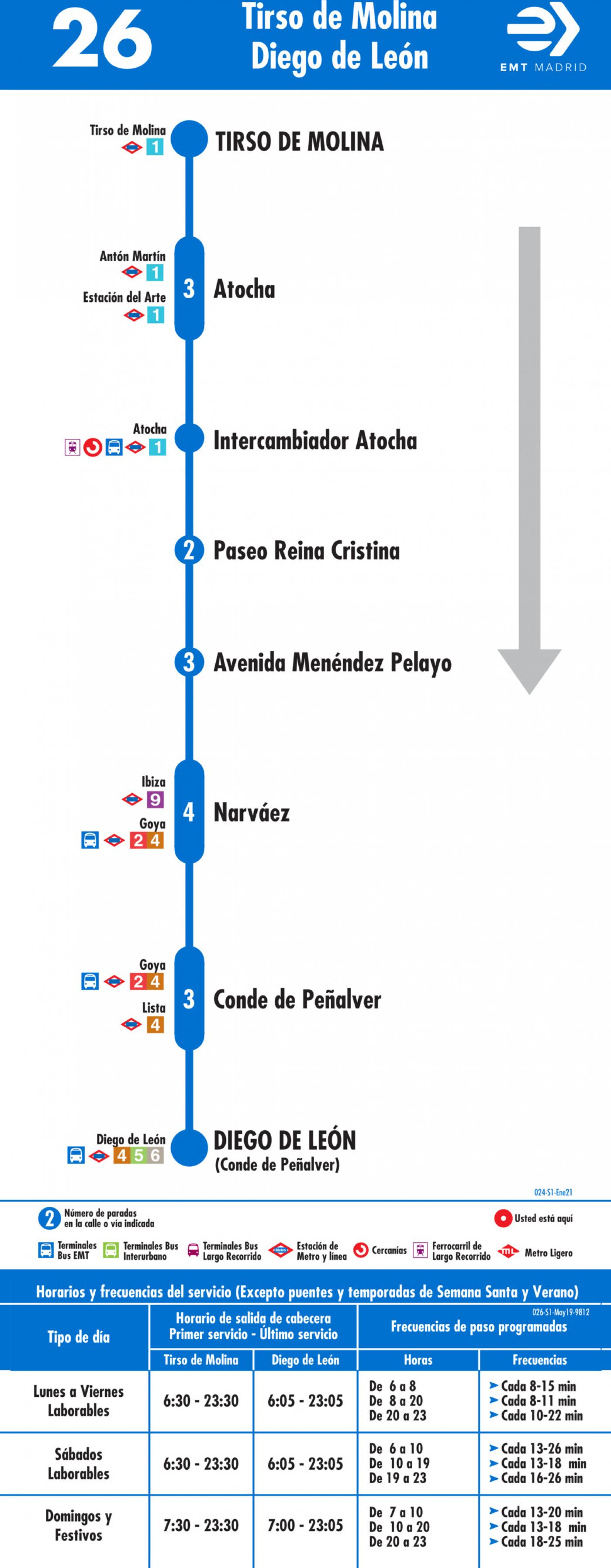 Tabla de horarios y frecuencias de paso en sentido ida Línea 26: Plaza de Tirso de Molina - Diego de León