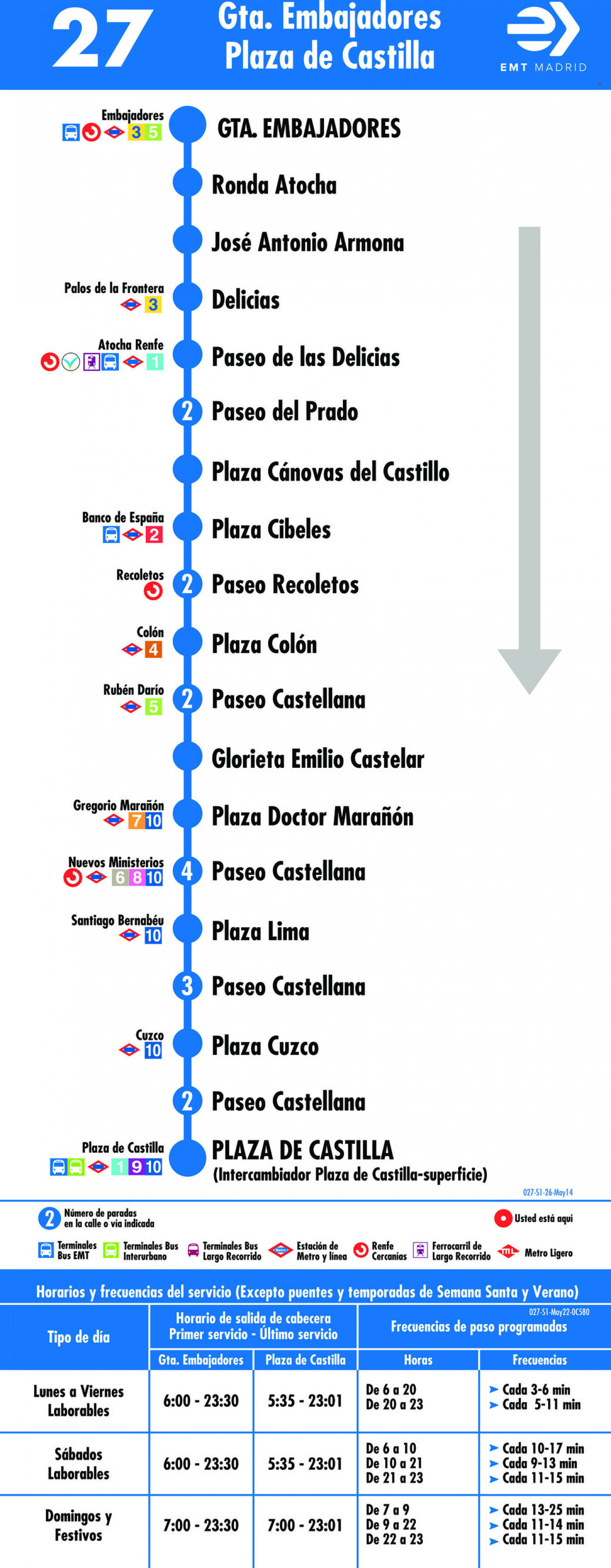 Tabla de horarios y frecuencias de paso en sentido ida Línea 27: Glorieta de Embajadores - Plaza de Castilla