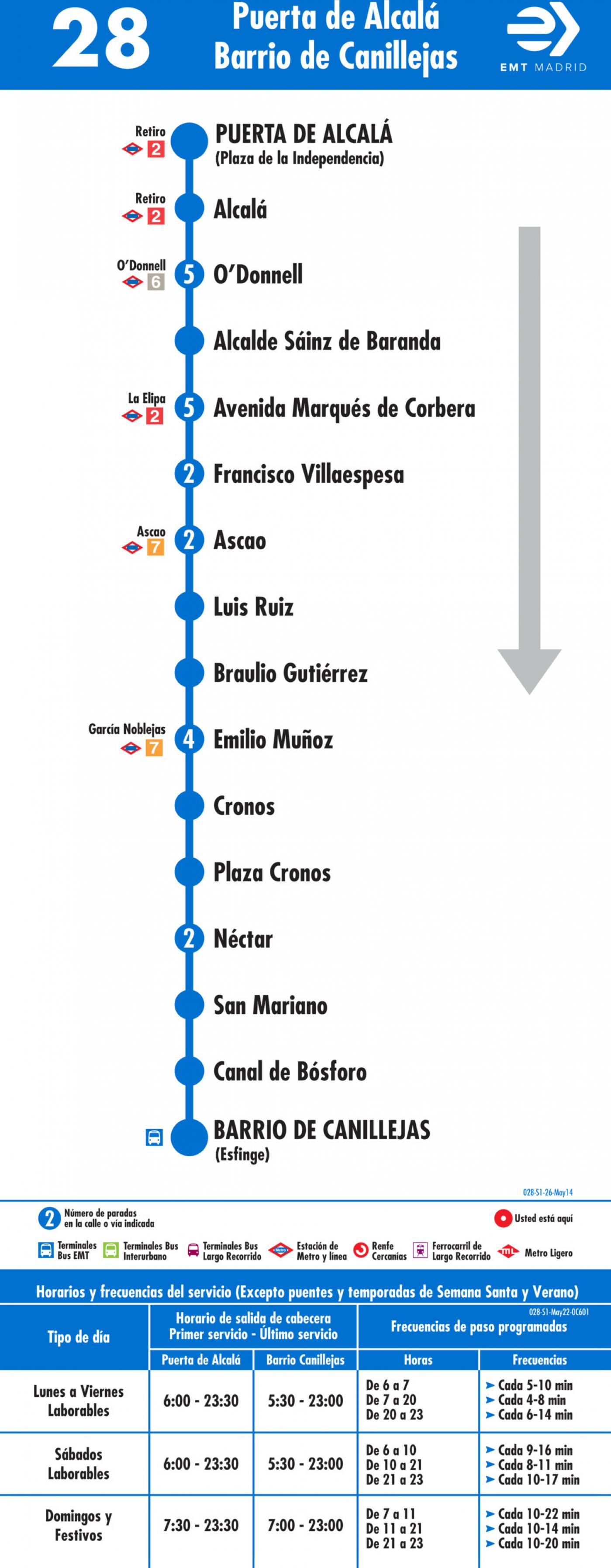Tabla de horarios y frecuencias de paso en sentido ida Línea 28: Puerta de Alcalá - Barrio de Canillejas