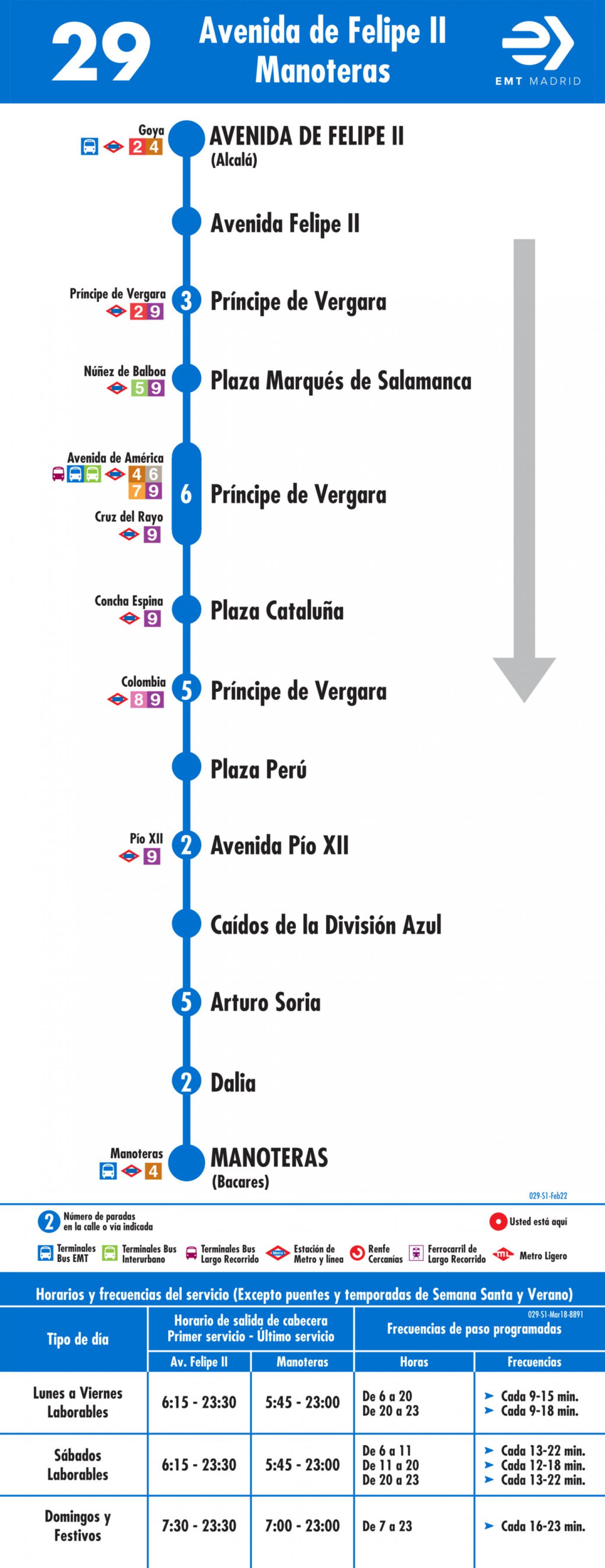 Tabla de horarios y frecuencias de paso en sentido ida Línea 29: Avenida de Felipe II - Manoteras