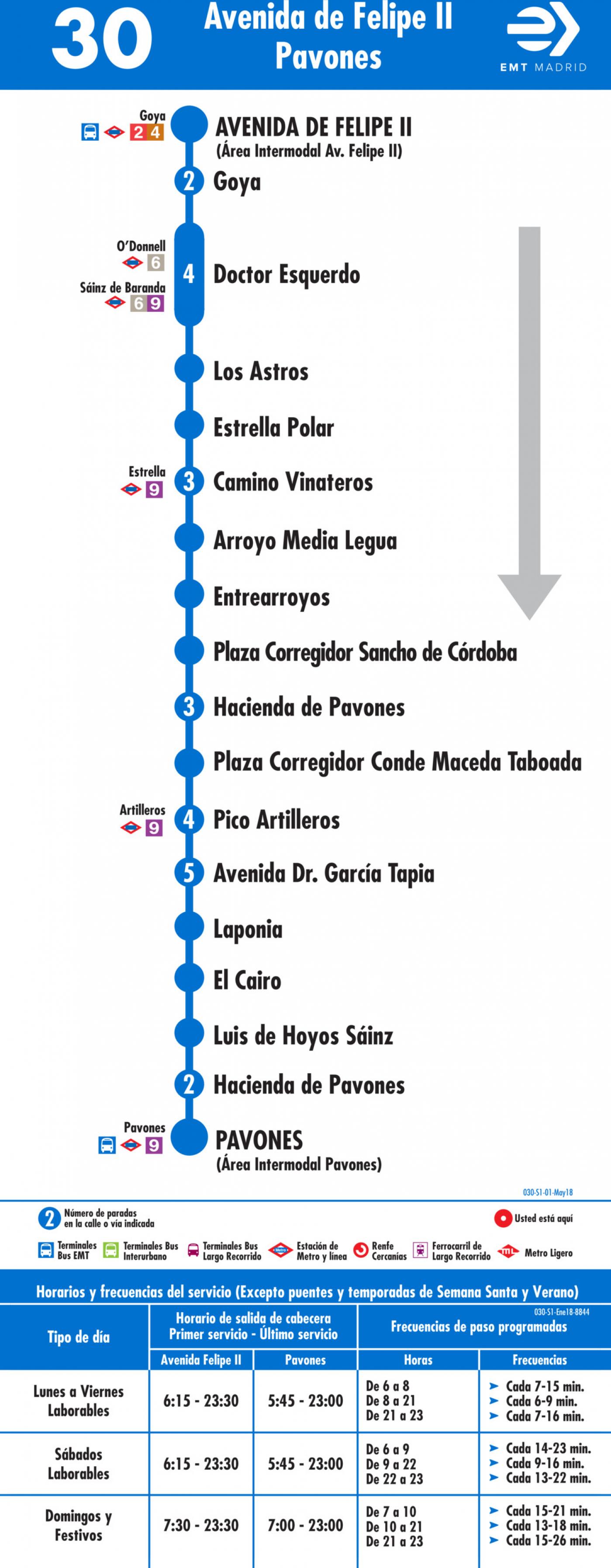 Tabla de horarios y frecuencias de paso en sentido ida Línea 30: Avenida de Felipe II - Pavones