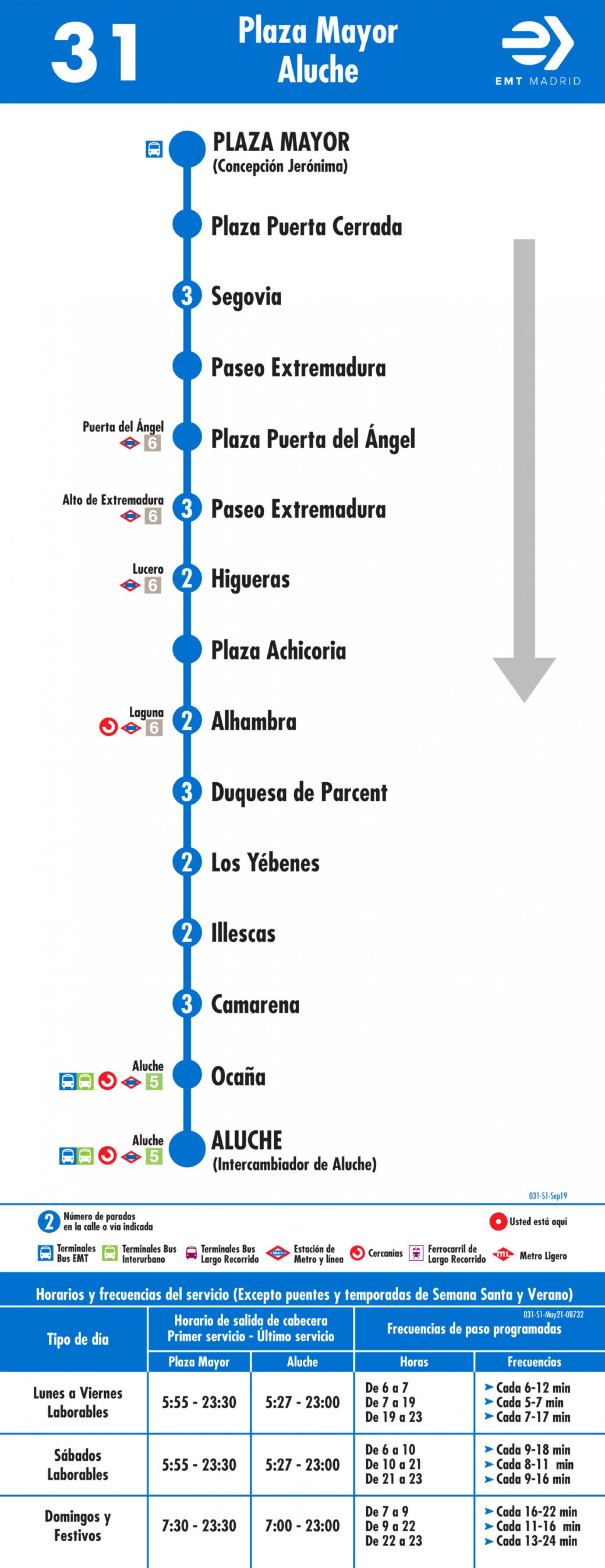 Tabla de horarios y frecuencias de paso en sentido ida Línea 31: Plaza Mayor - Aluche