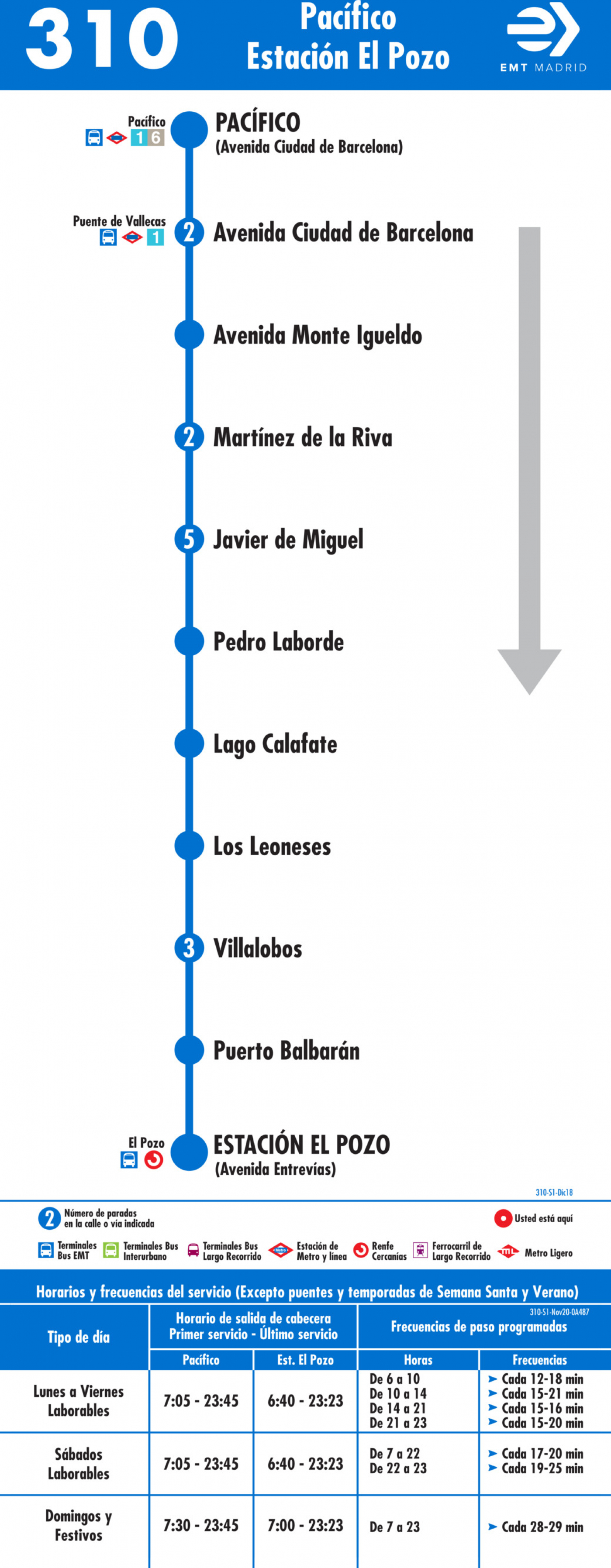 Tabla de horarios y frecuencias de paso en sentido ida Línea 310: Pacífico - Estación El Pozo
