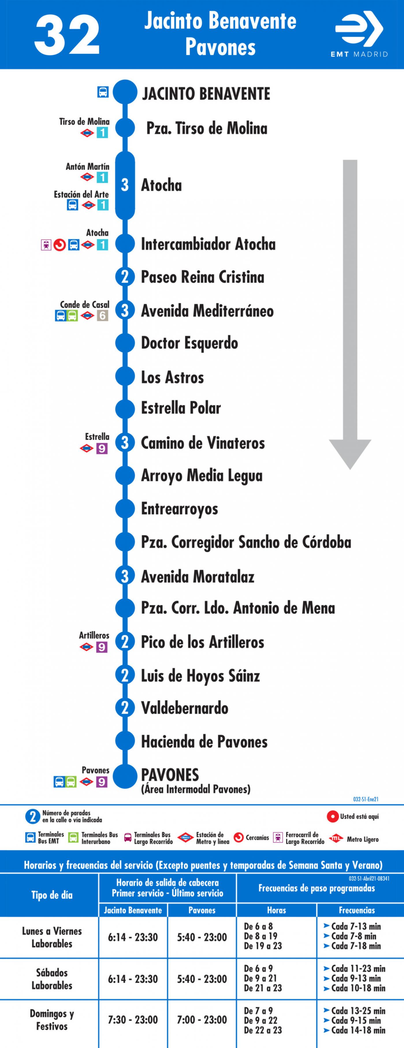 Tabla de horarios y frecuencias de paso en sentido ida Línea 32: Plaza de Benavente - Pavones